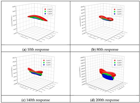 Energies | Special Issue : Control and Nonlinear Dynamics on