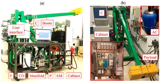 Energies | Special Issue : Energy Efficiency and Controllability of ...