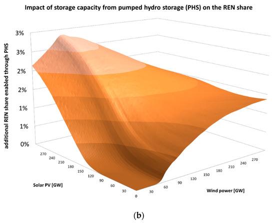 Furniture Solar Igniter Lighter Unequal In Performance