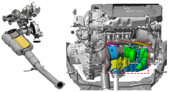 Energies | Special Issue : Internal Combustion Engines 2018