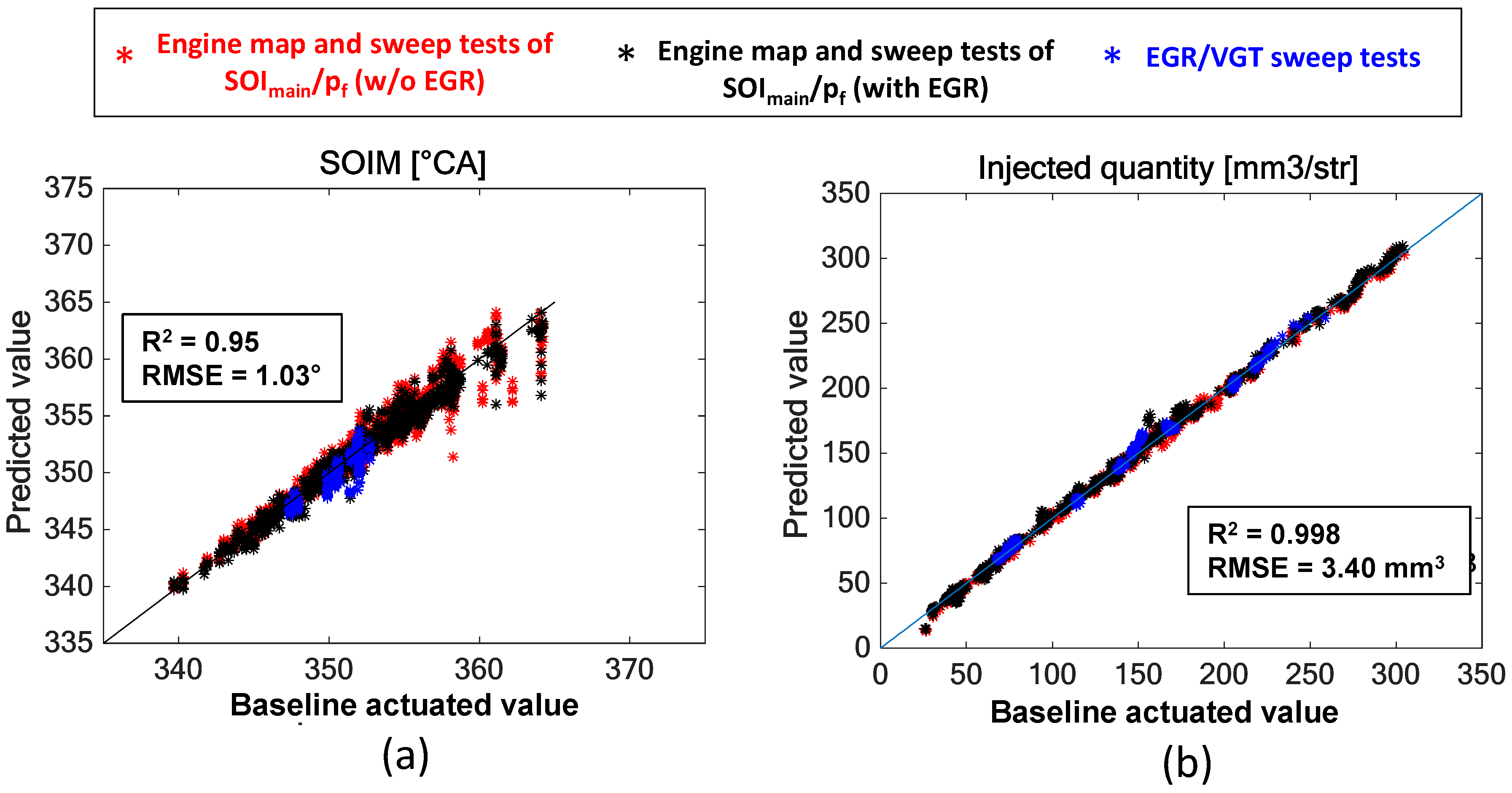 Energies | Free Full-Text | Real-Time Simulation of Torque and