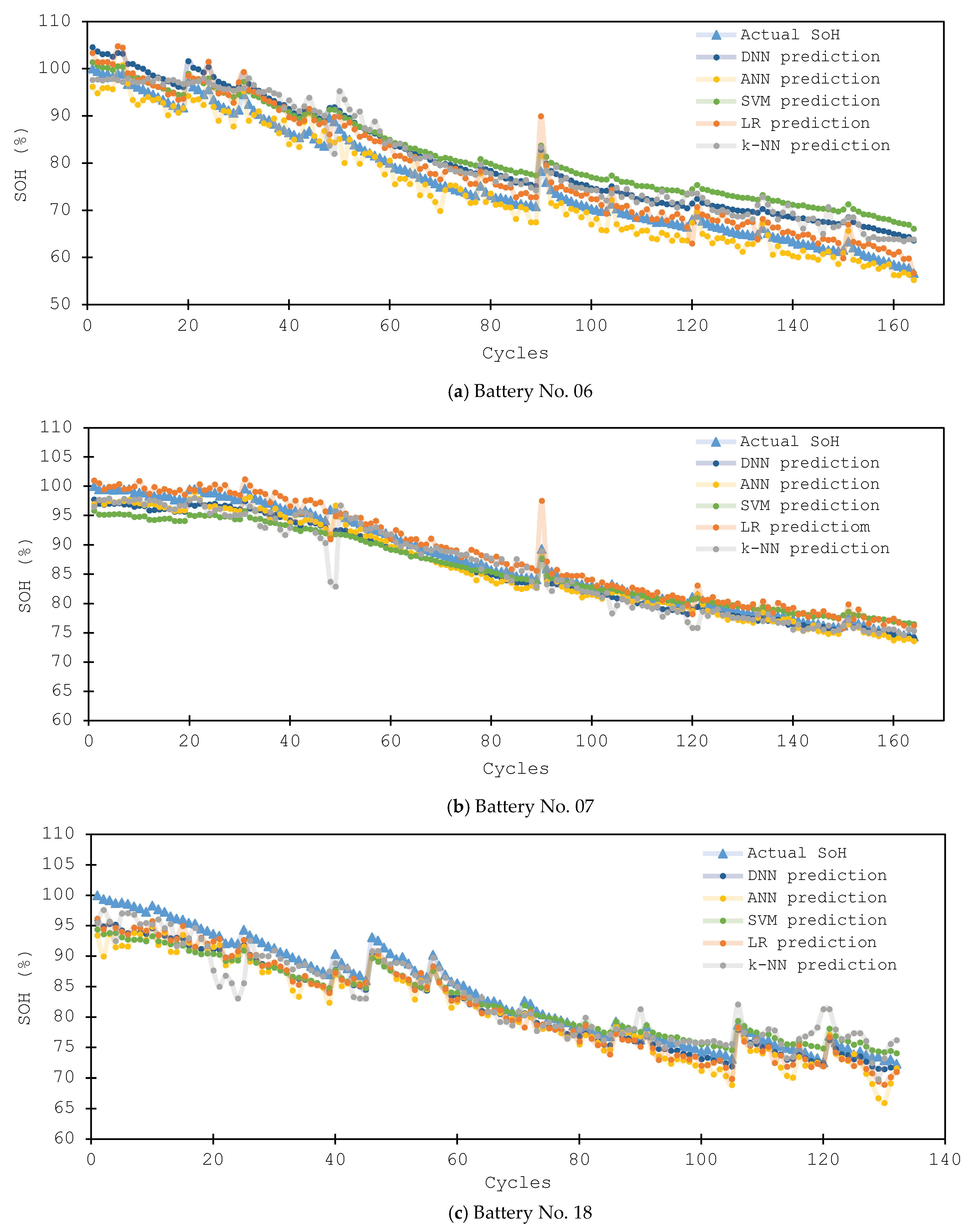 Energies   Free Full-Text   A Data-Driven Predictive