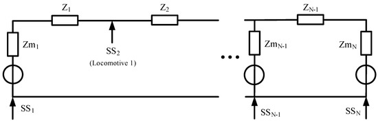 Energies | Special Issue : Multilevel Converters: Analysis