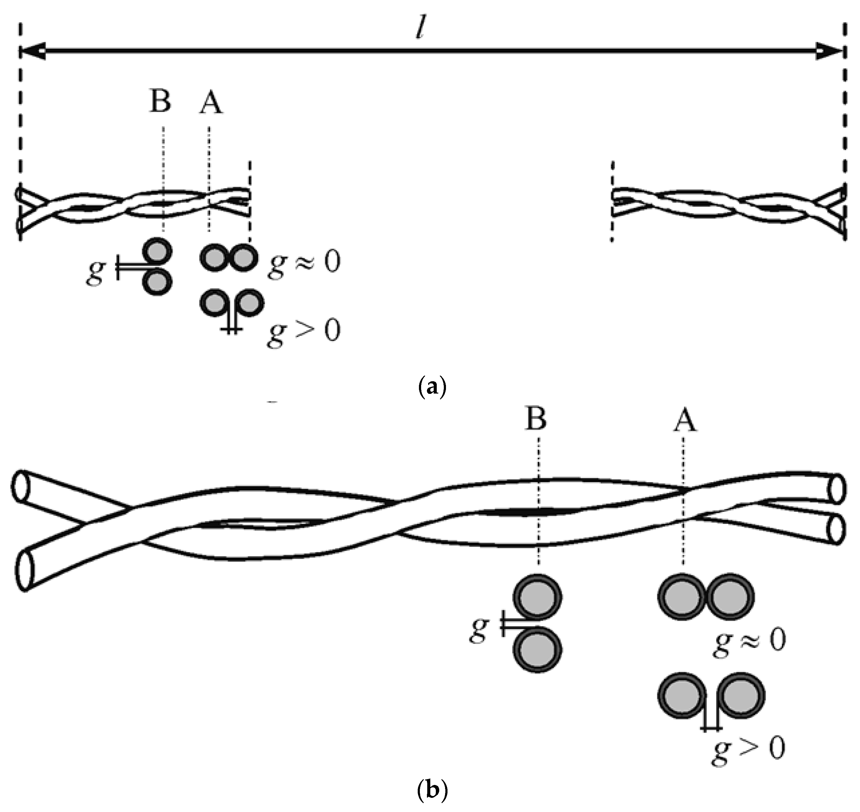 Energies   Free Full-Text   Partial Discharges in Insulating ... on