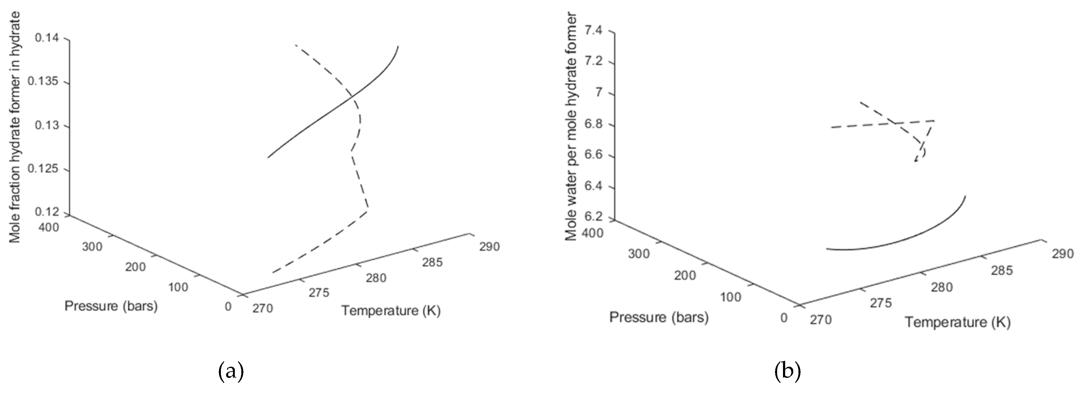 Energies | Free Full-Text | Enthalpies of Hydrate Formation from