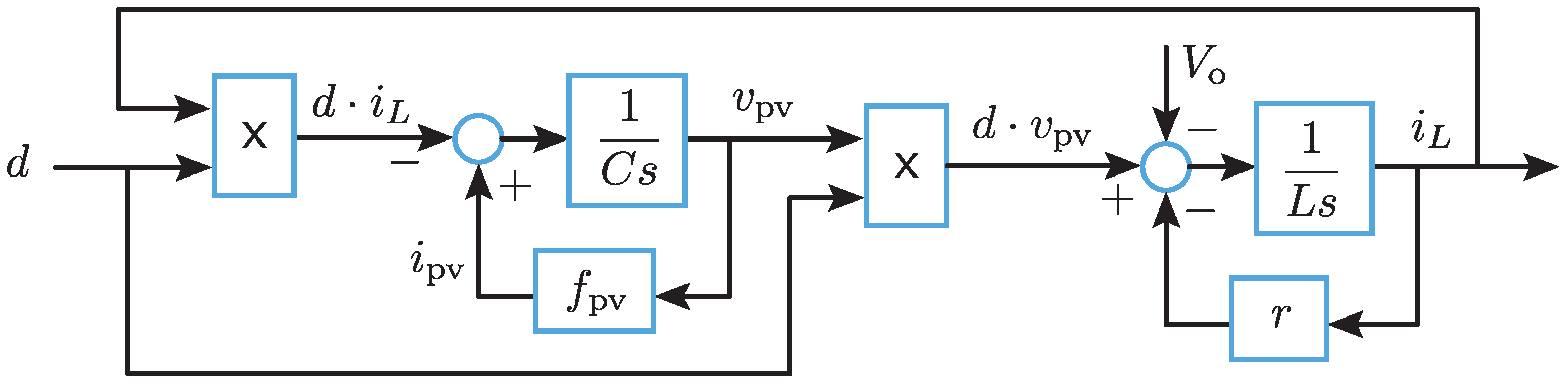 Energies | Free Full-Text | A Novel Fast MPPT Strategy for High