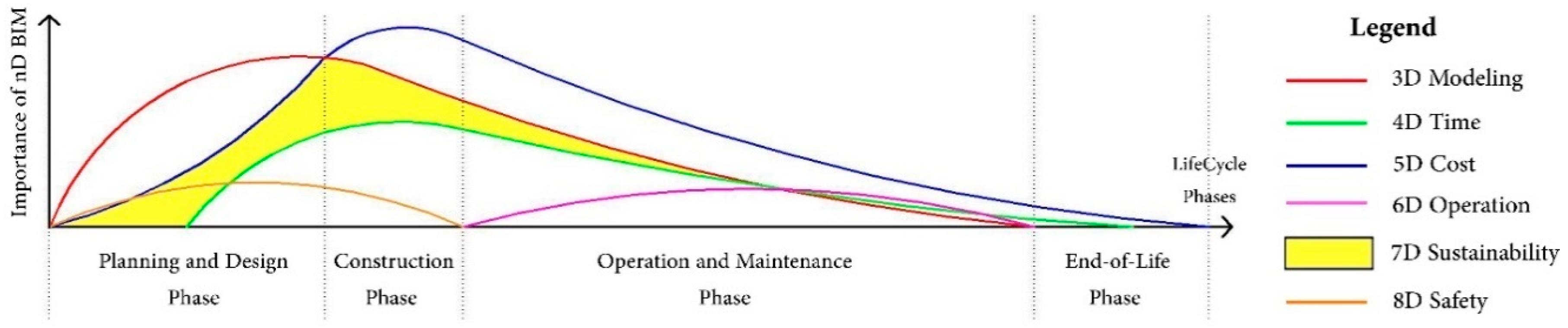 Energies | Free Full-Text | Integrating Parametric Analysis