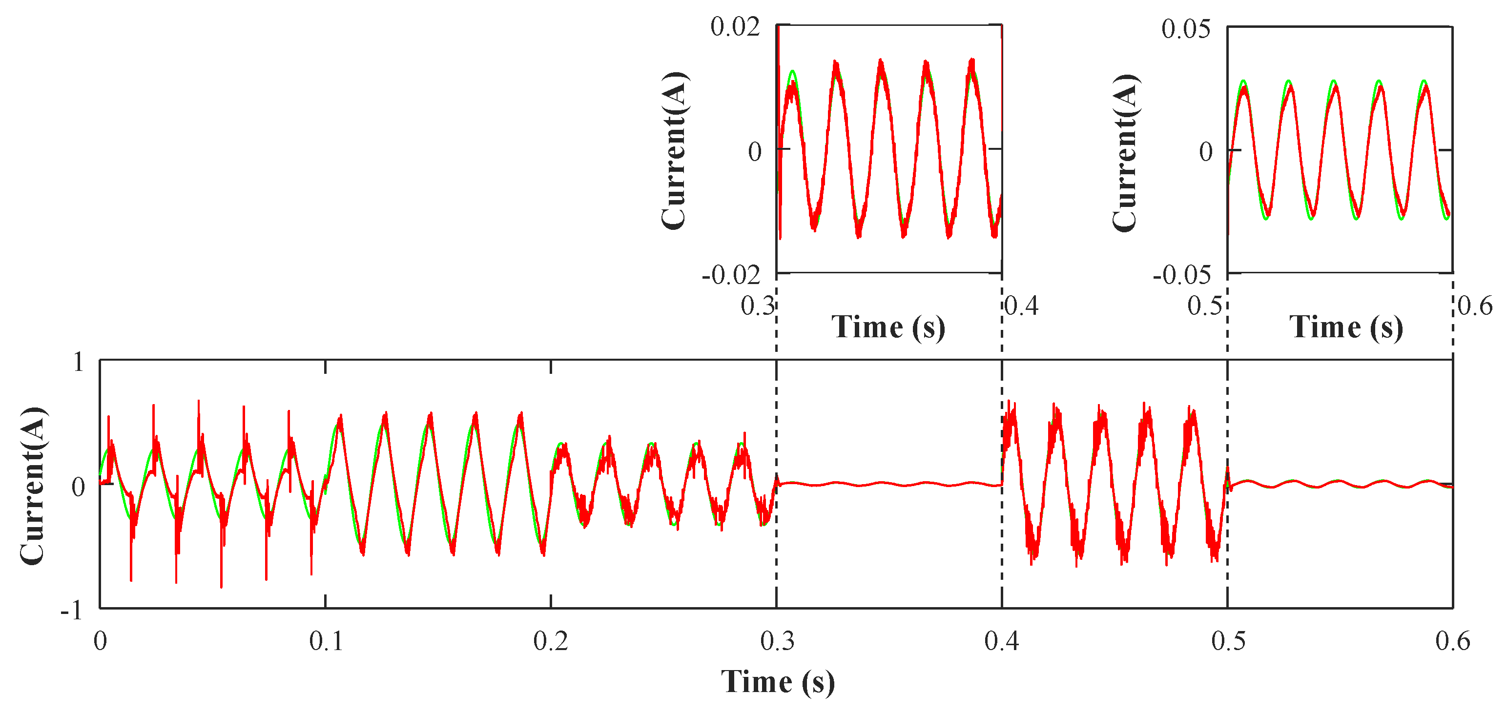 Energies | Free Full-Text | Least Mean Squares and Recursive