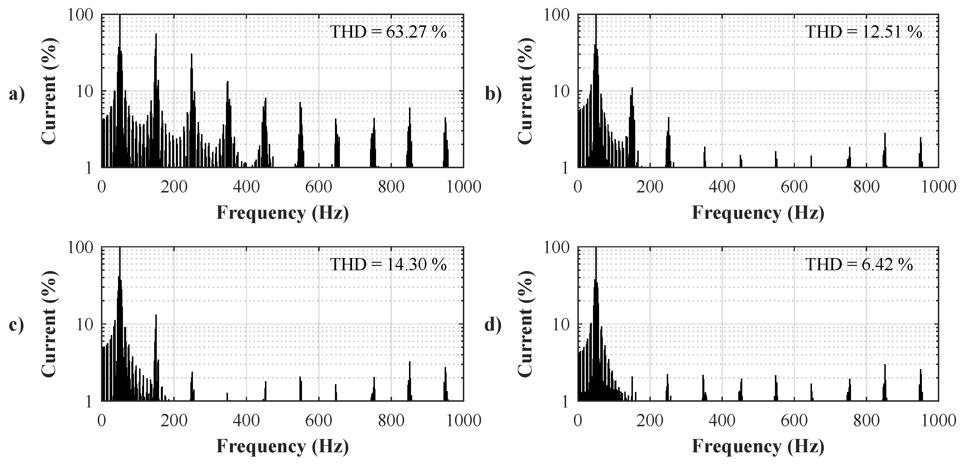 Energies   Free Full-Text   Least Mean Squares and Recursive