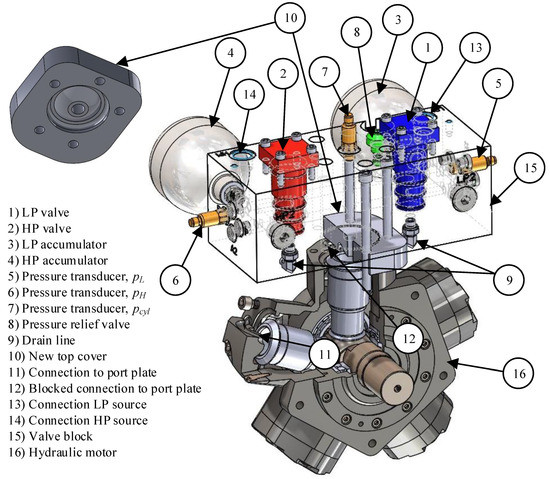 3 X BOSCH 12 VOLT VARIABLE SERVO-100* MOTION-GEARED//CAR HEATER CONTROL MOTOR-NEW