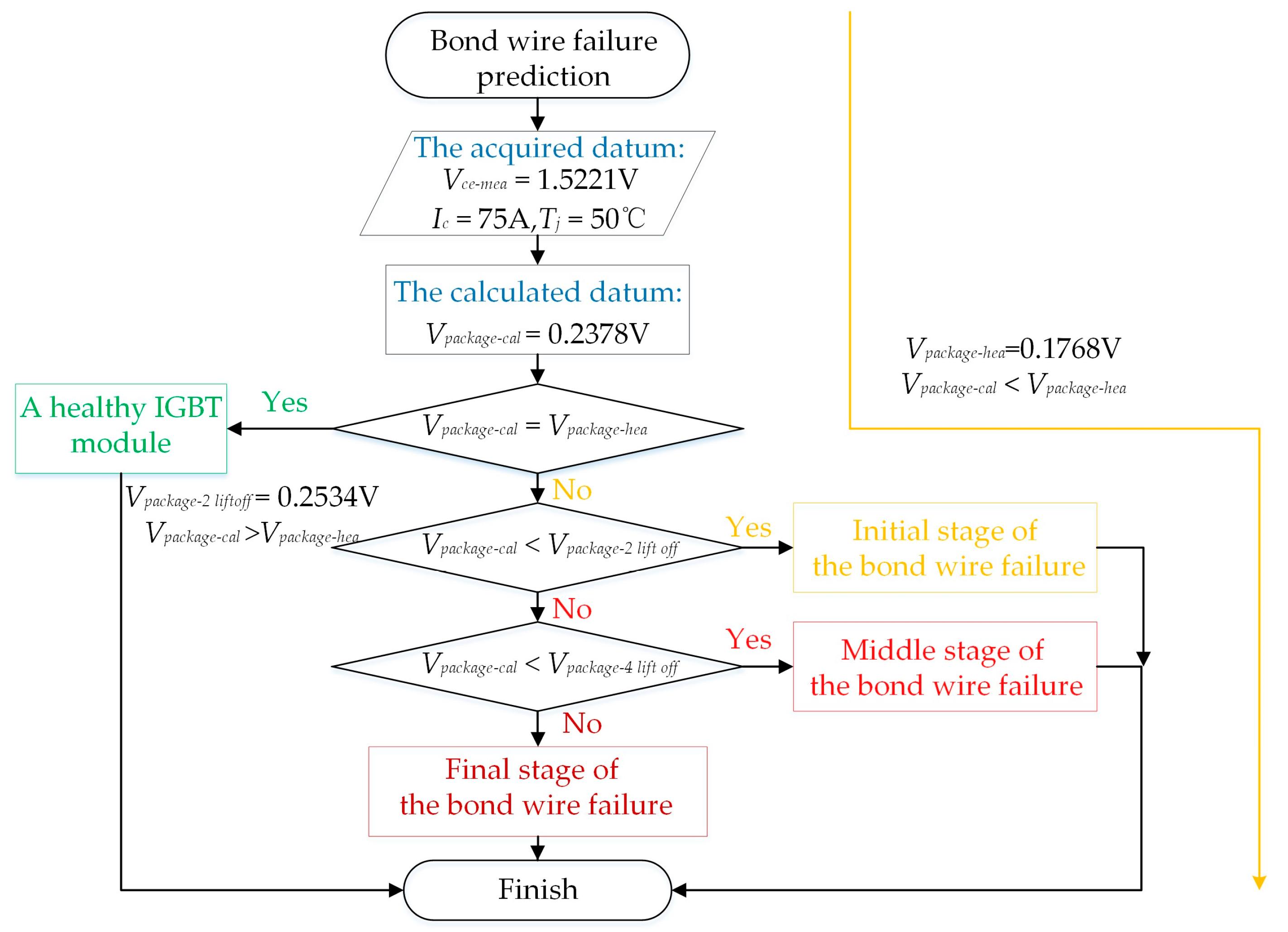Physical Datum Wiring Diagram