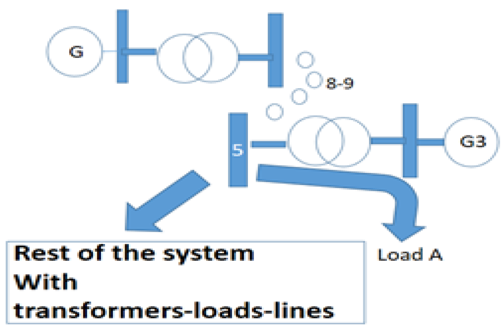 Energies | Free Full-Text | Aggregation Strategy for Reactive Power