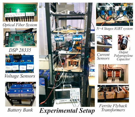 Energies | Special Issue : Power Electronic Systems for Efficient