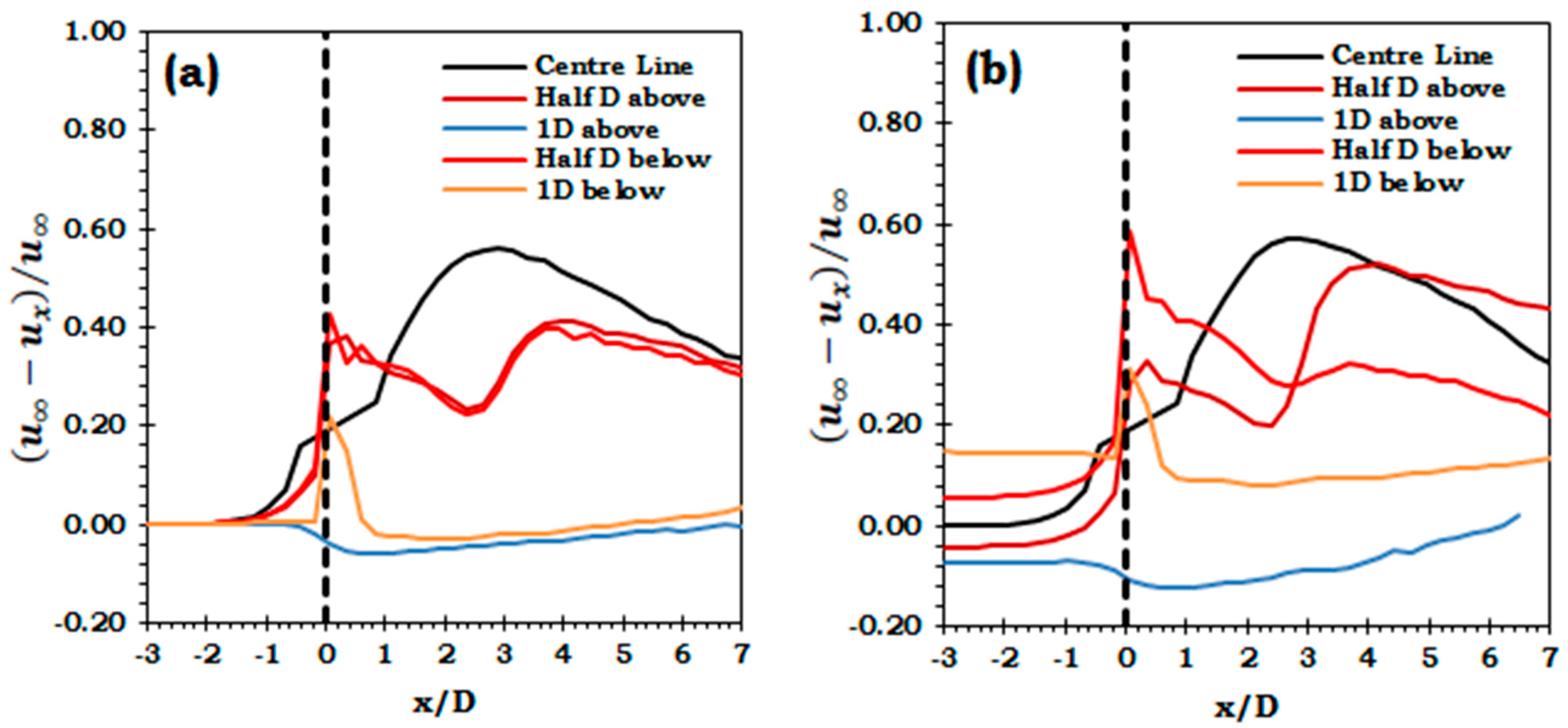 Energies   Free Full-Text   Coupled Fluid-Structure Interaction