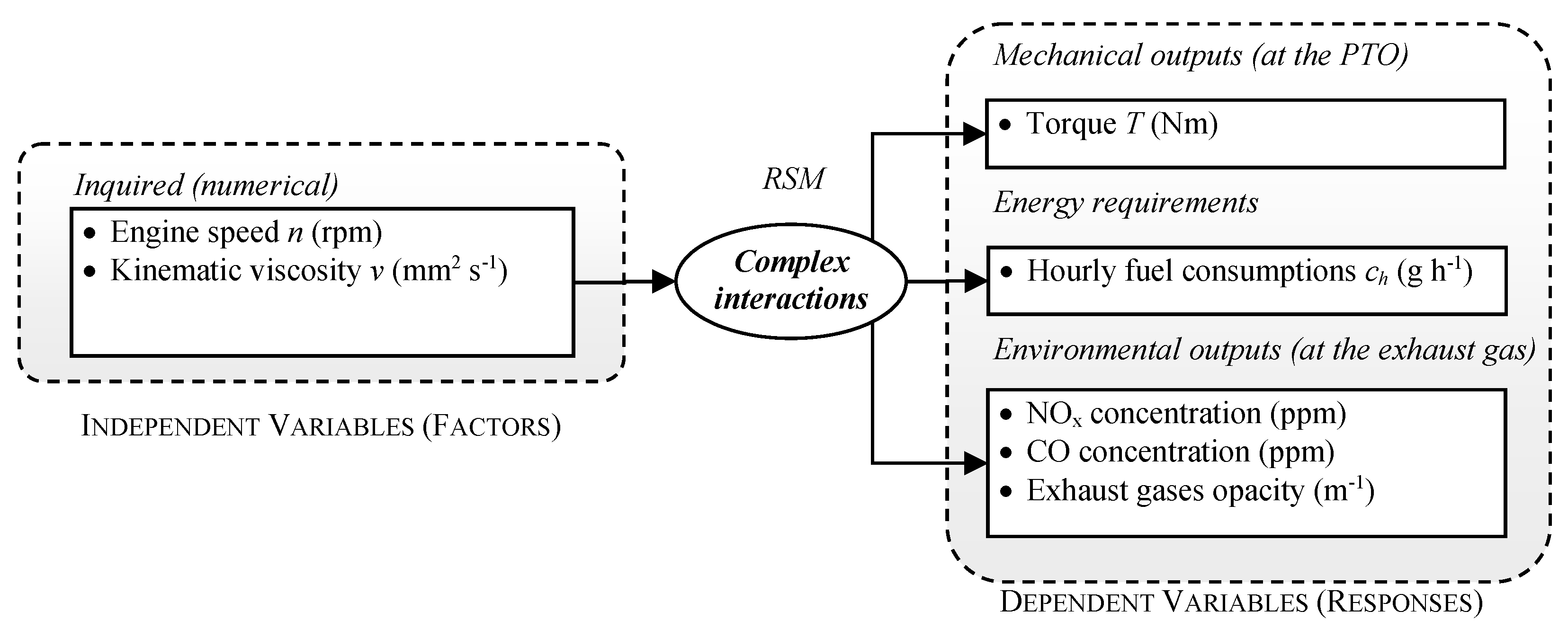 Energies | Free Full-Text | Proposal of a Predictive Mixed