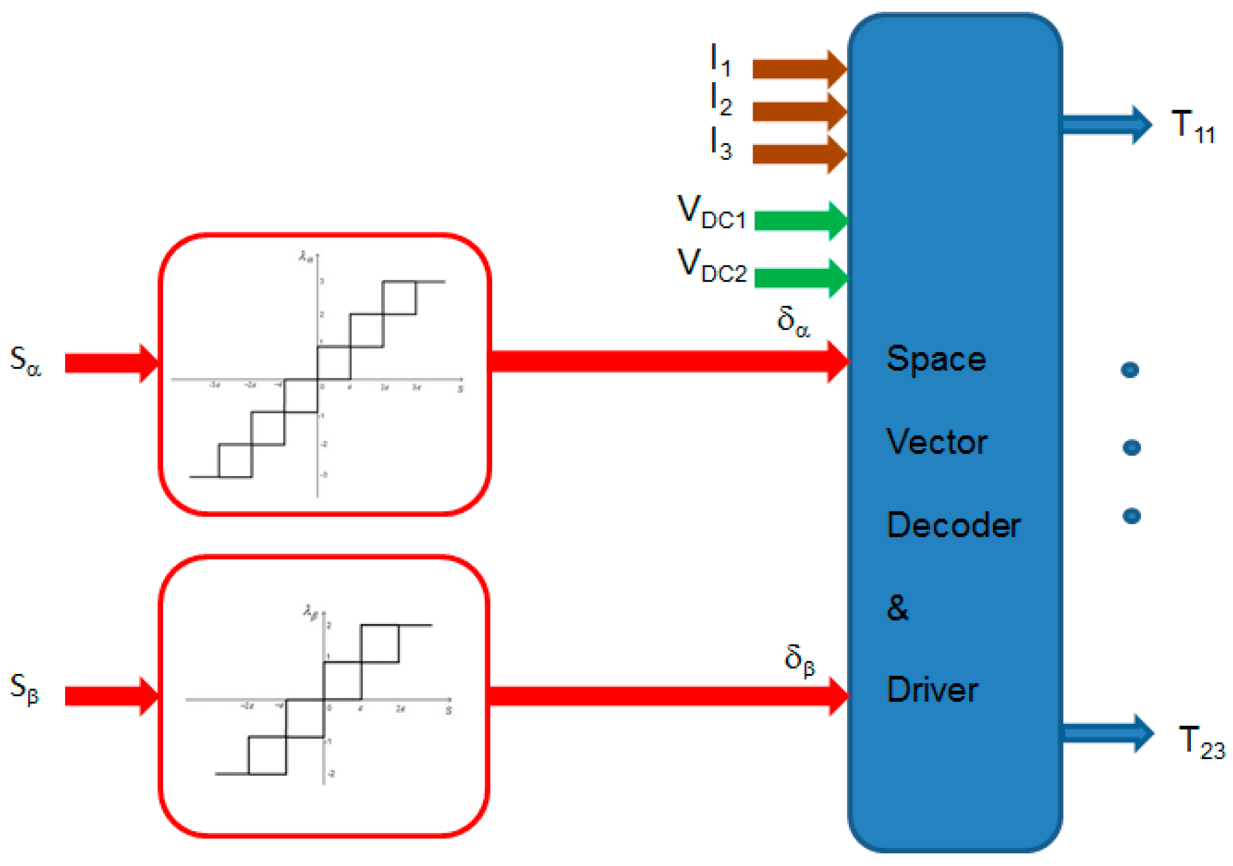 Why Do Rectified Voltage Boosts After Adding A Capacitor Electrical