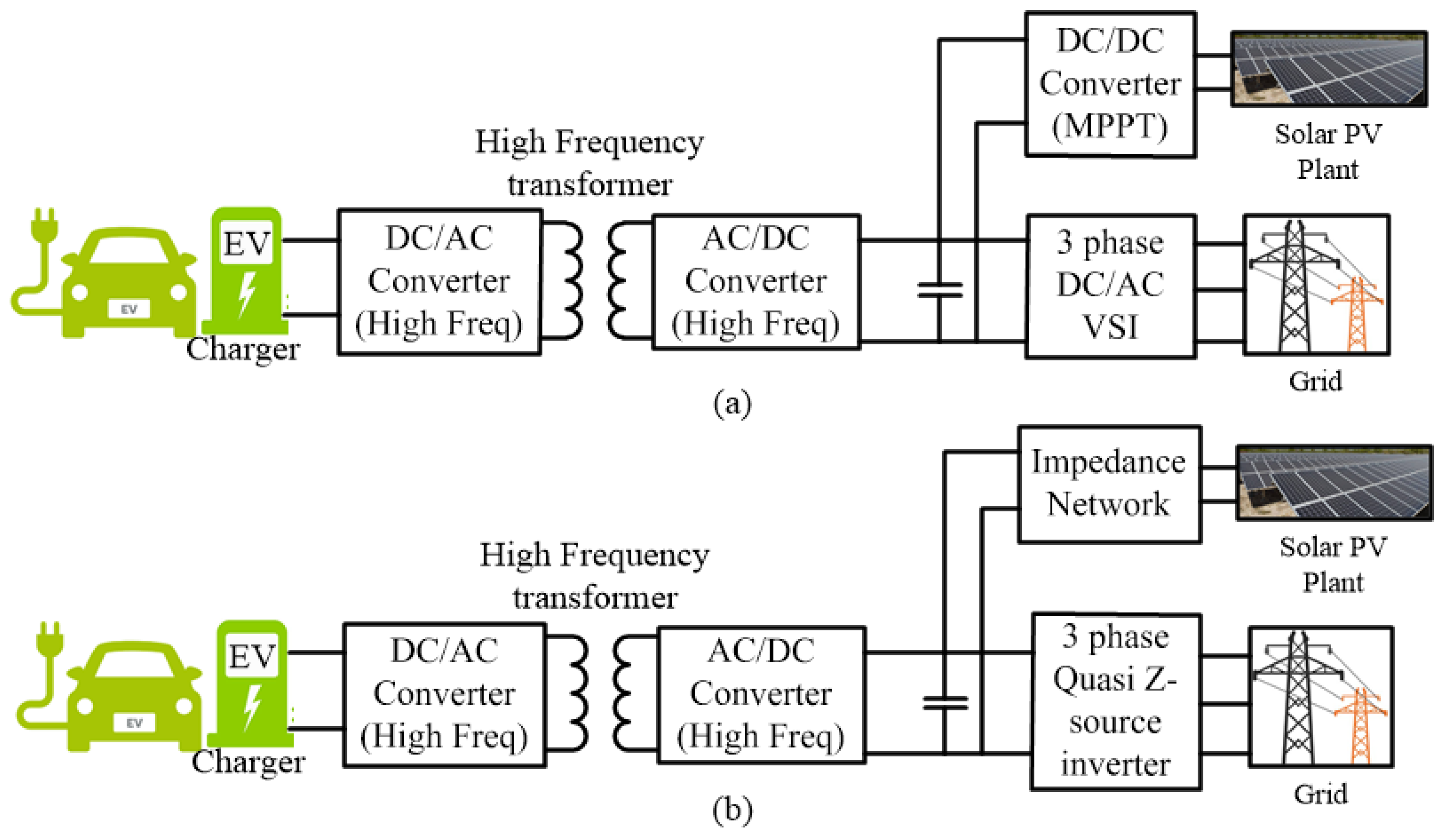 Energies | Free Full Text | Intelligent Control of Converter
