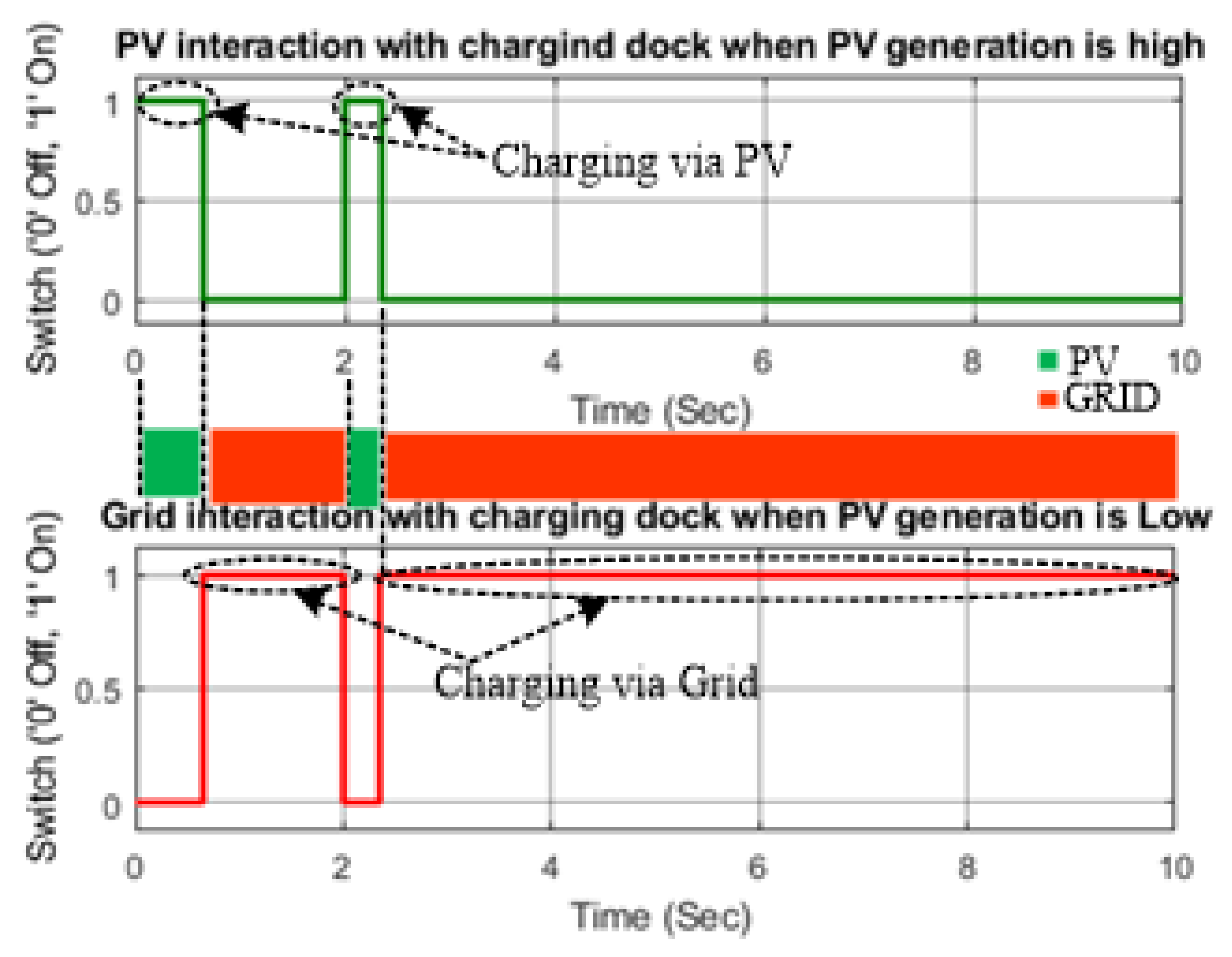 Power Path Management Battery Charger