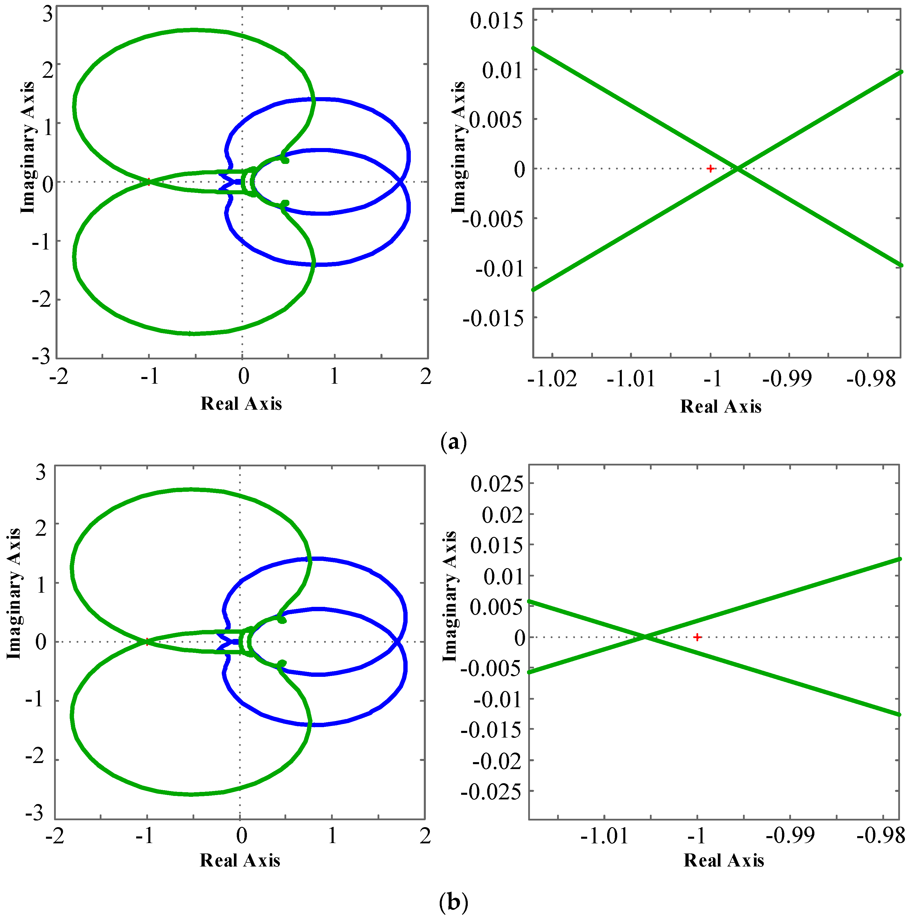 Energies | Free Full-Text | Impedance Modeling and Stability