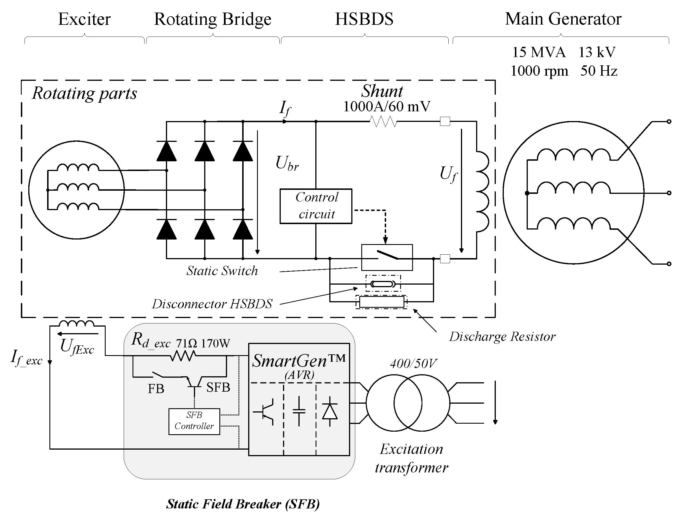 Synchronou Ac Generator Wiring Diagram