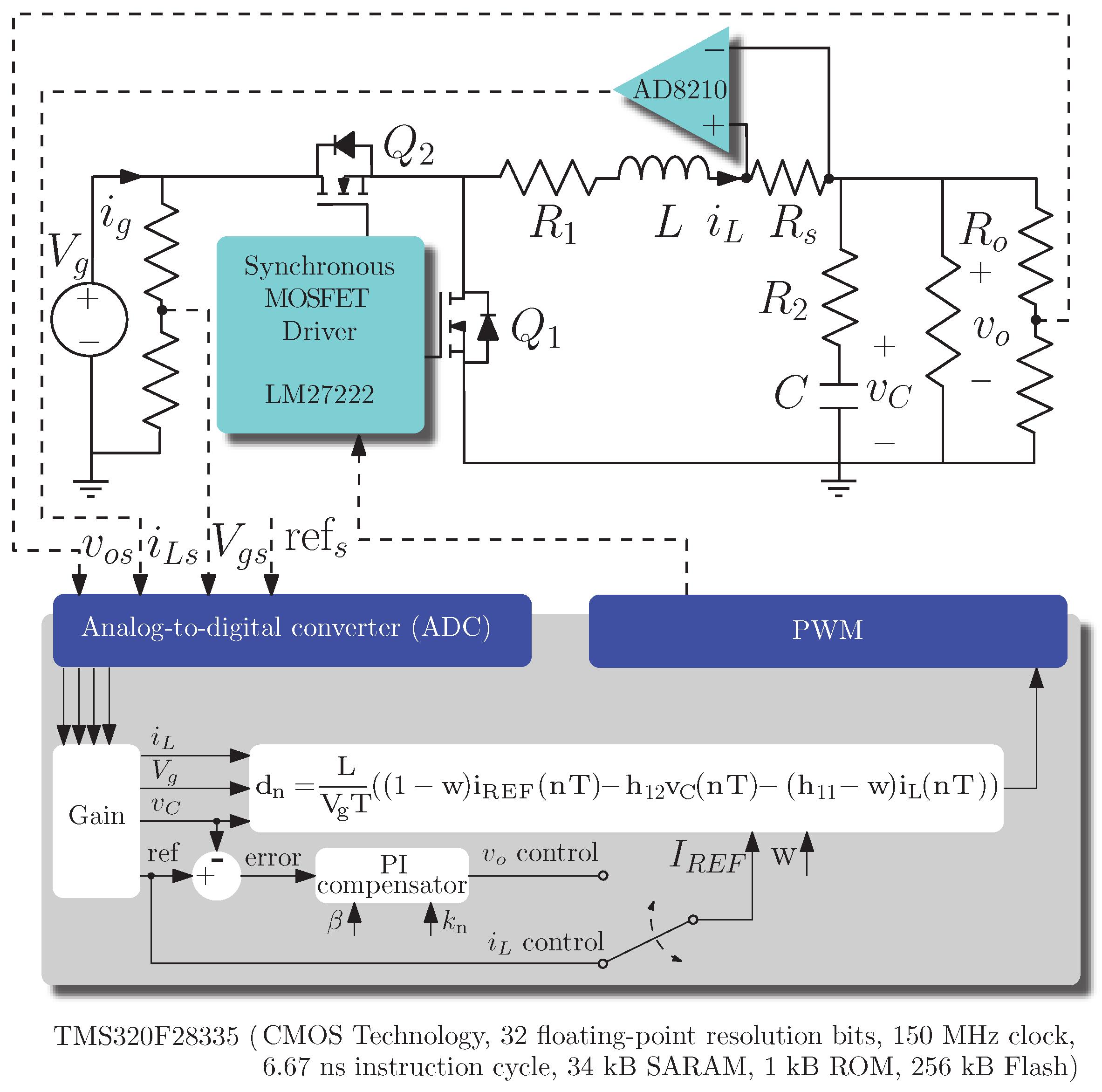Energies | Free Full-Text | Digital Control of a Buck Converter