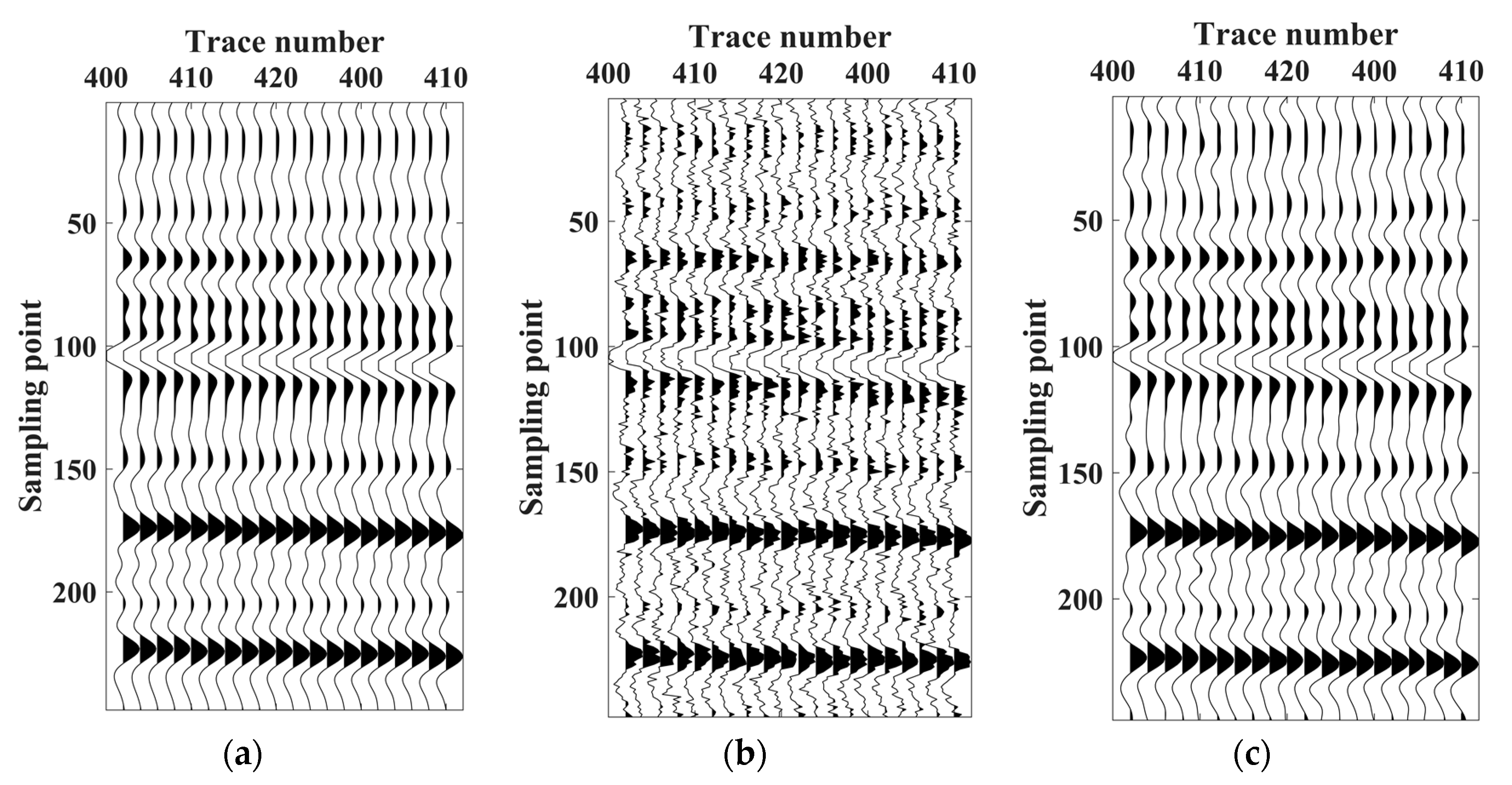 Energies   Free Full-Text   Acoustic Impedance Inversion Using