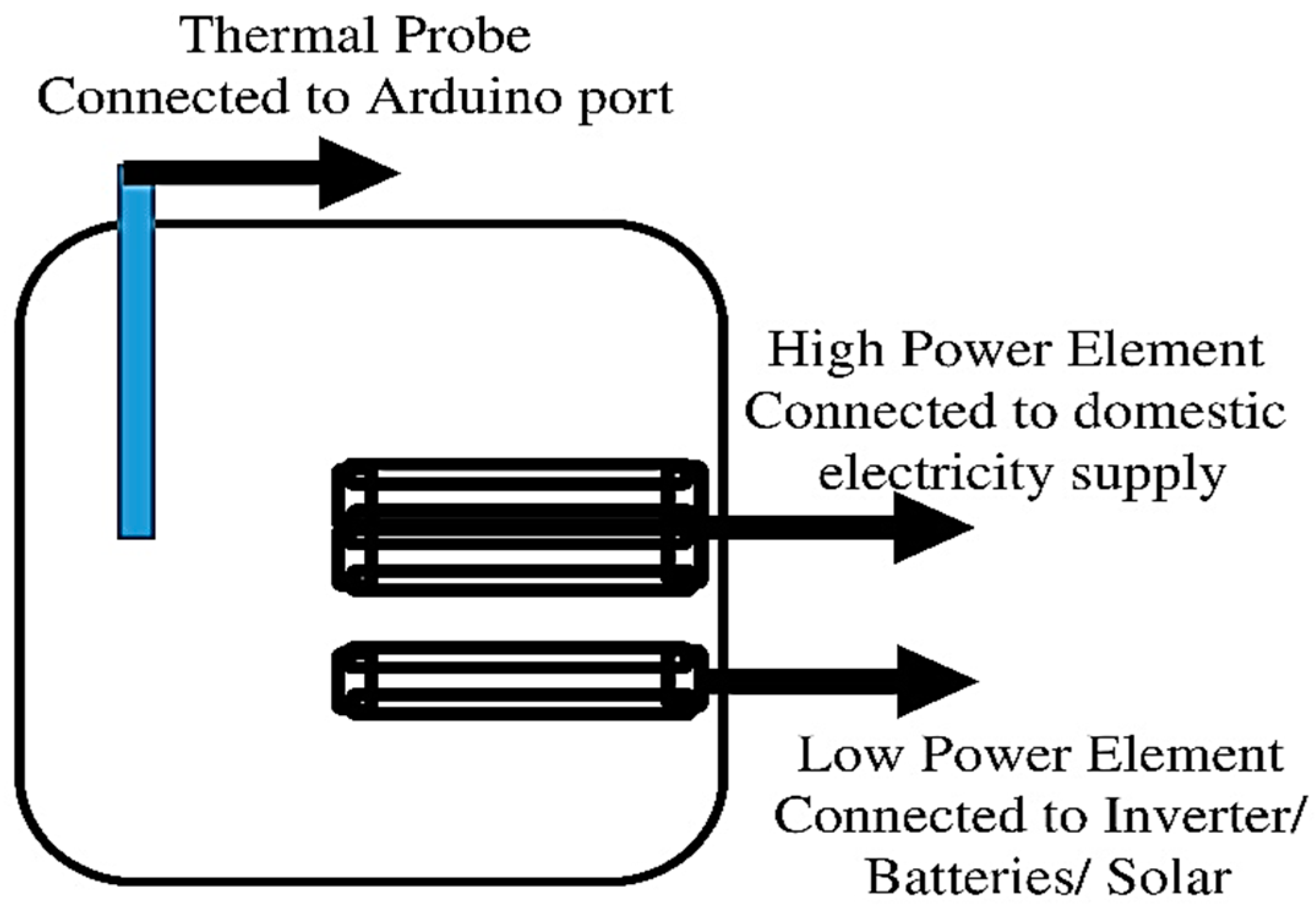 138v 40a High Current Power Supply Diagram Source