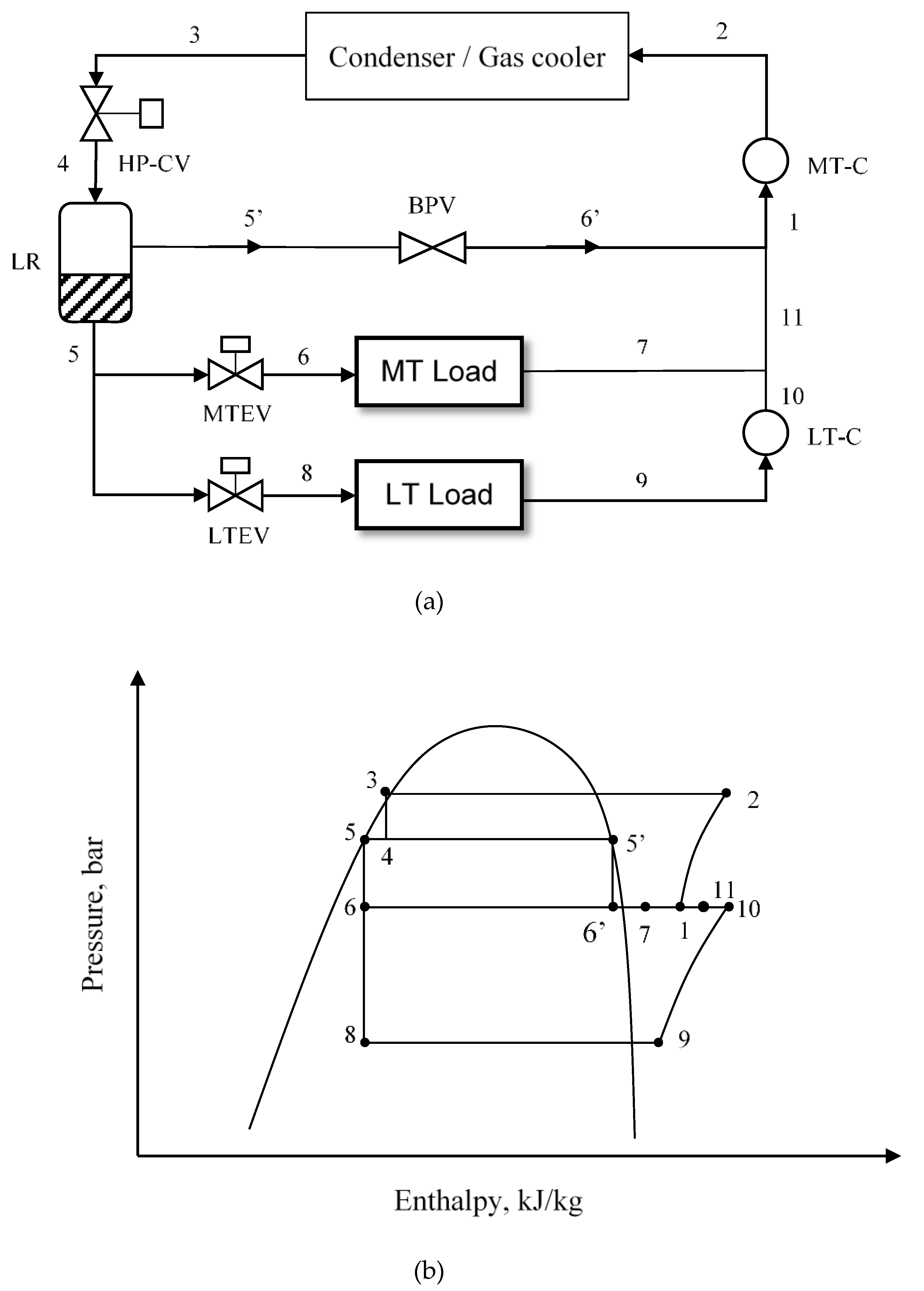 Energies | Free Full-Text | CO2 Refrigeration and Heat Pump ... on process symbols, refrigeration block diagram symbols, refrigeration wiring diagrams, latent heat, air handler, refrigeration blueprints, refrigeration piping symbols, heat transfer, refrigeration schematic diagram, gas compressor, cooling tower, frozen food, hydraulic drawing symbols, refrigeration components symbols, refrigeration drawing symbols, air conditioning, refrigeration wiring symbols, food preservation, refrigeration system symbols, refrigeration valve symbol, reciprocating compressor, vapor-compression refrigeration,
