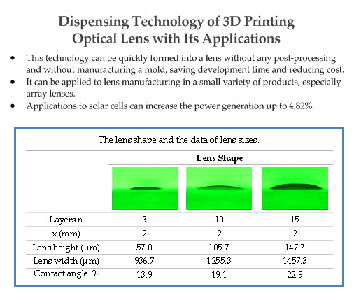 Energies | Free Full-Text | Dispensing Technology of 3D