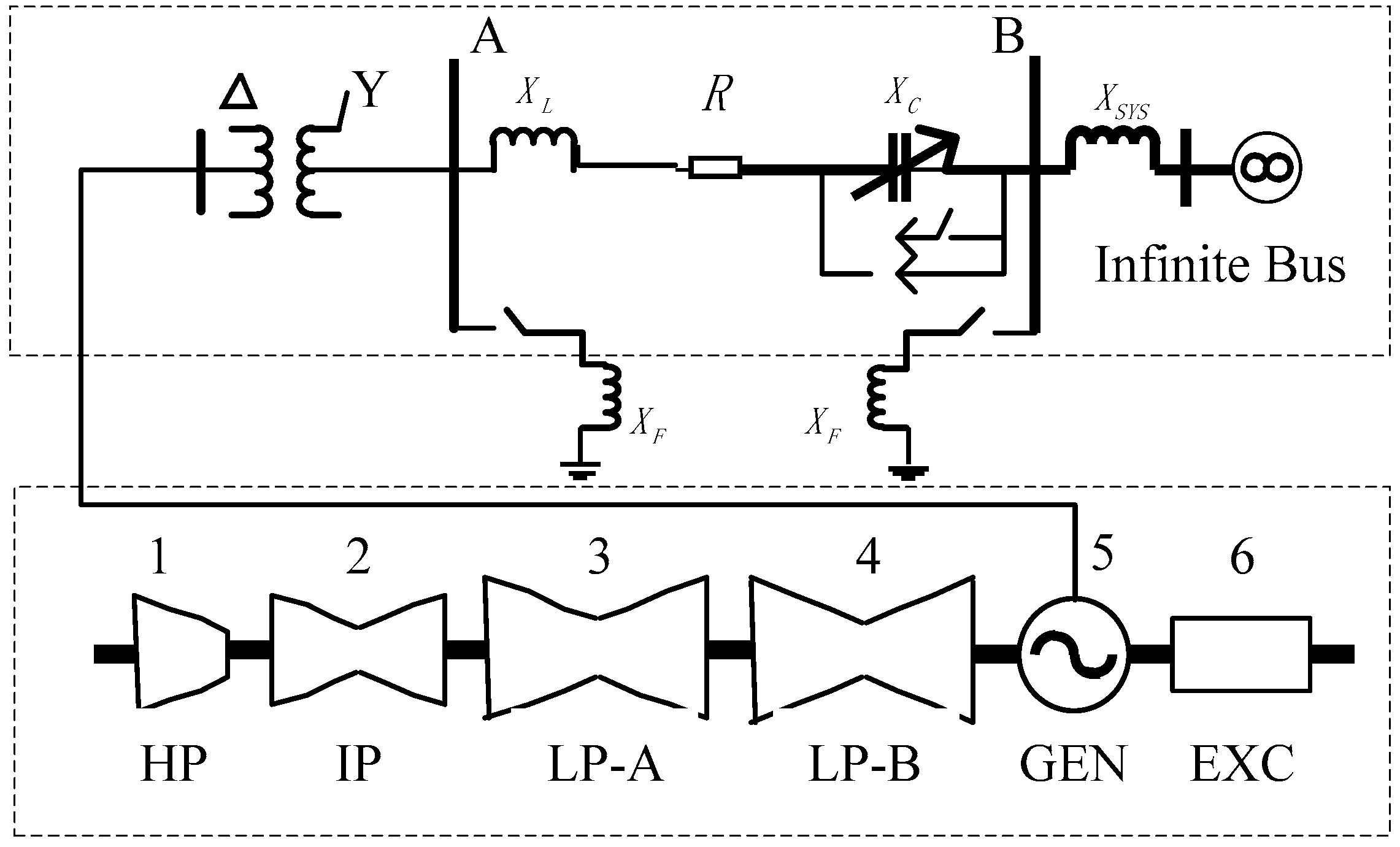 Energies | Free Full-Text | Analysis of Subsynchronous