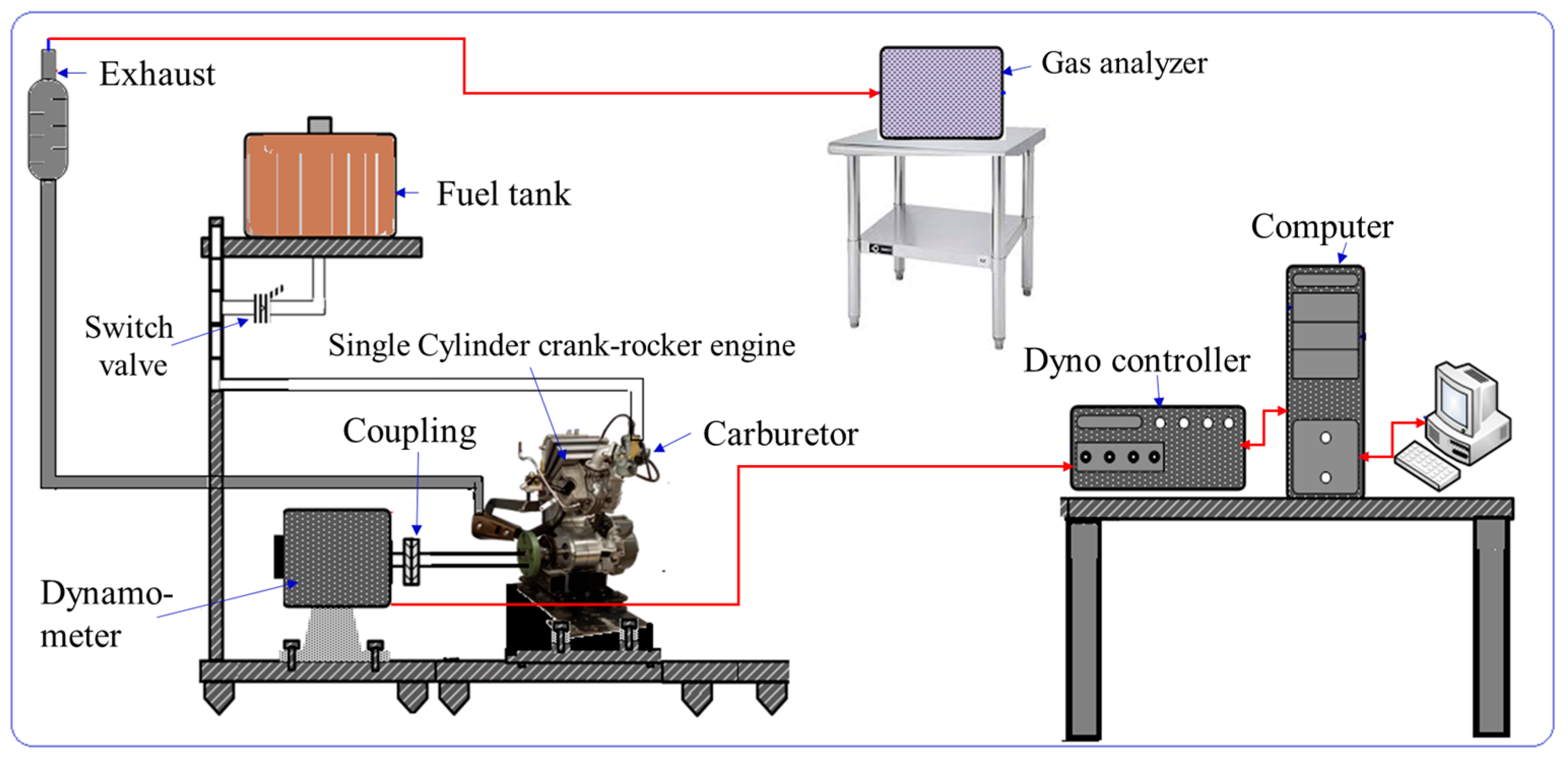 Energies | Free Full-Text | Modelling of Combustion ... on