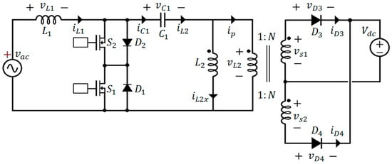 Energies | Special Issue : Sliding Mode Control of Power