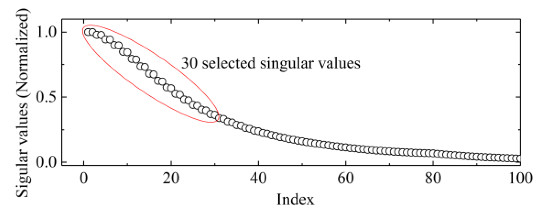 Energies | Free Full-Text | An Improved Denoising Method for