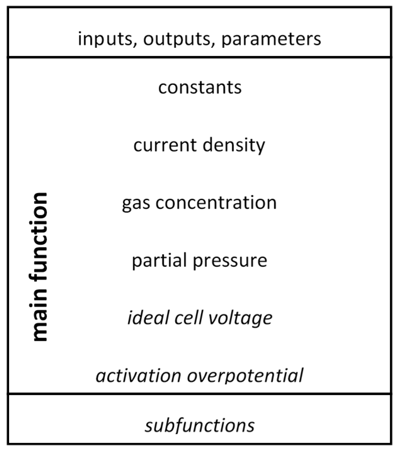 Energies | Free Full-Text | Open-Source Dynamic Matlab