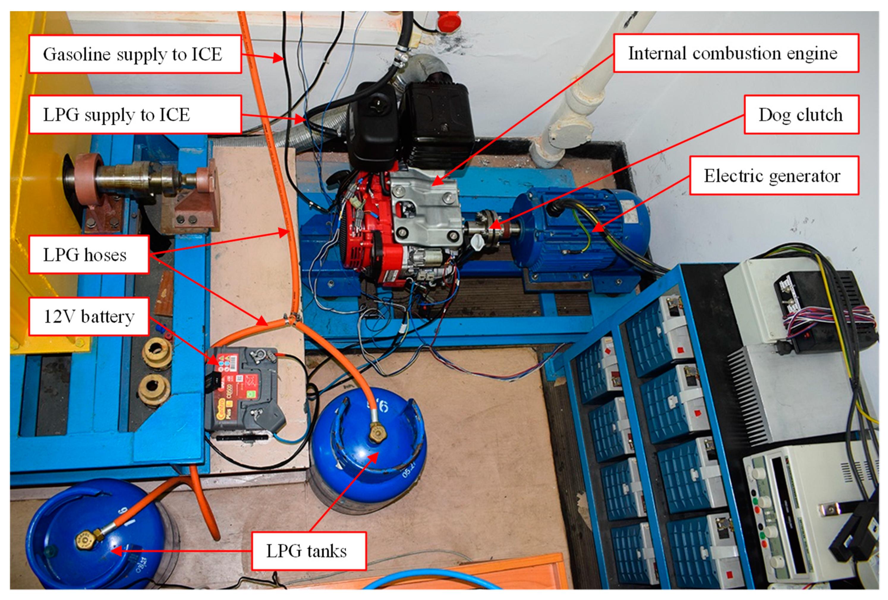 Chevy Engine Test Stand Wiring Diagram - Wiring Diagram