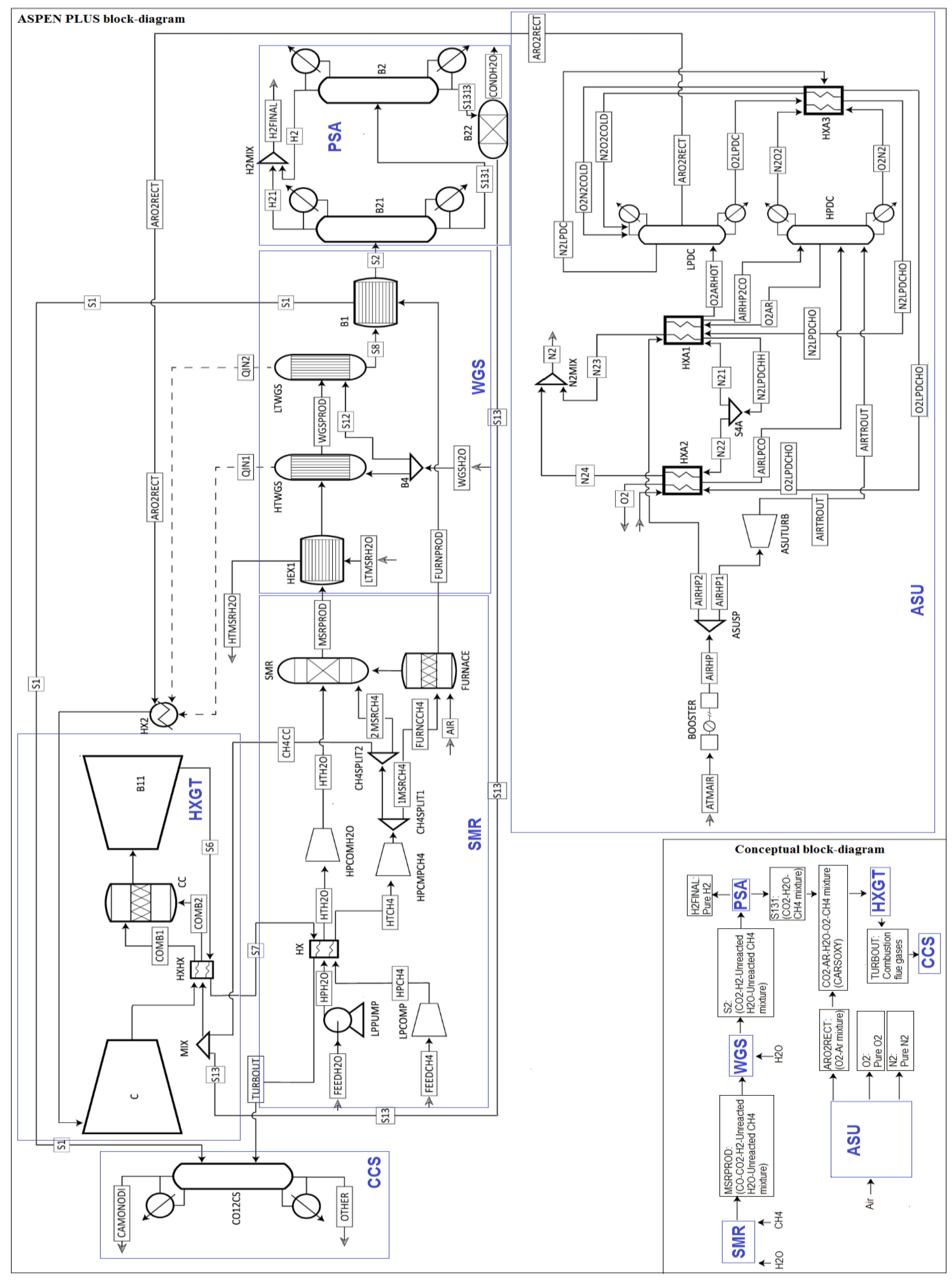 Generator Wiring Diagram Moreover On 650r Receptacle Wiring Diagram