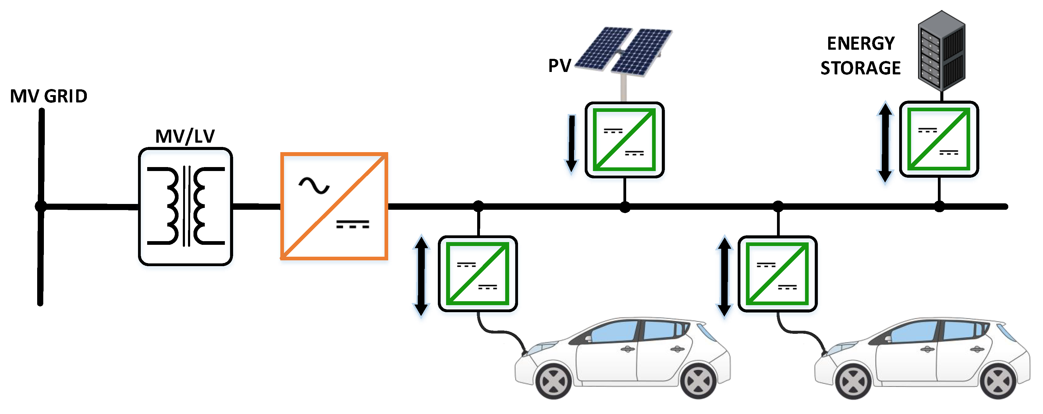 Diagram Besides 2006 Bmw X3 Moreover 2010 Bmw Battery Location On Bmw