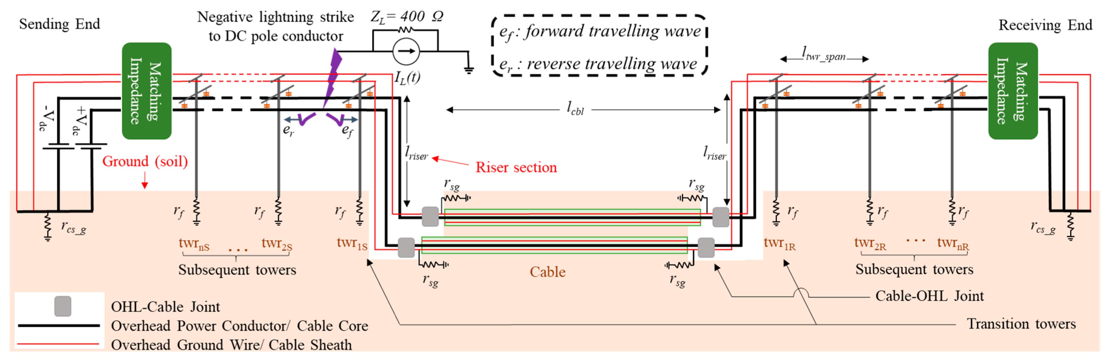 Schema Electrique Scenic 2