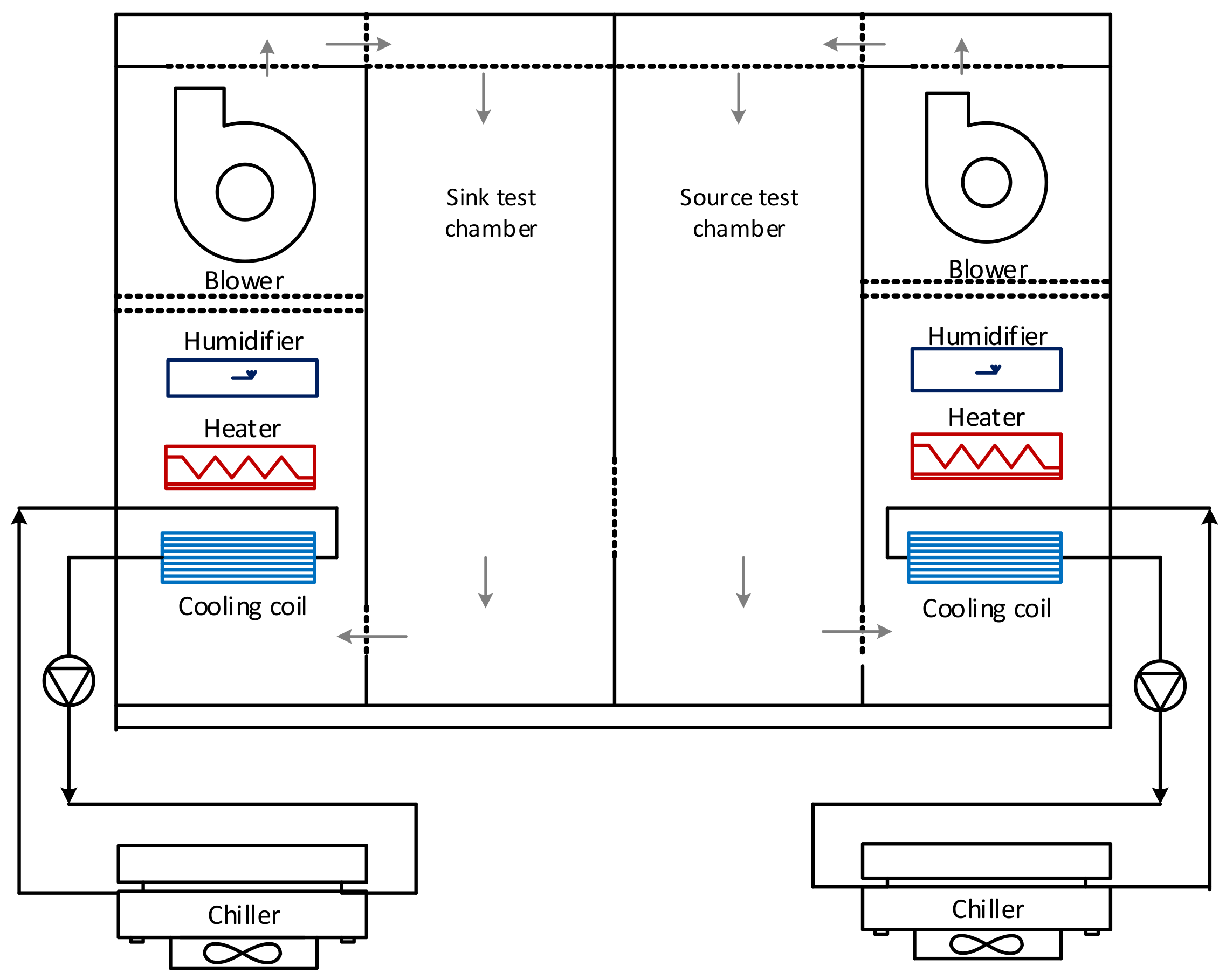 Energies Free Full Text Modeling And Simulation Performance Evaluation Of A Proposed Calorimeter For Testing A Heat Pump System Html