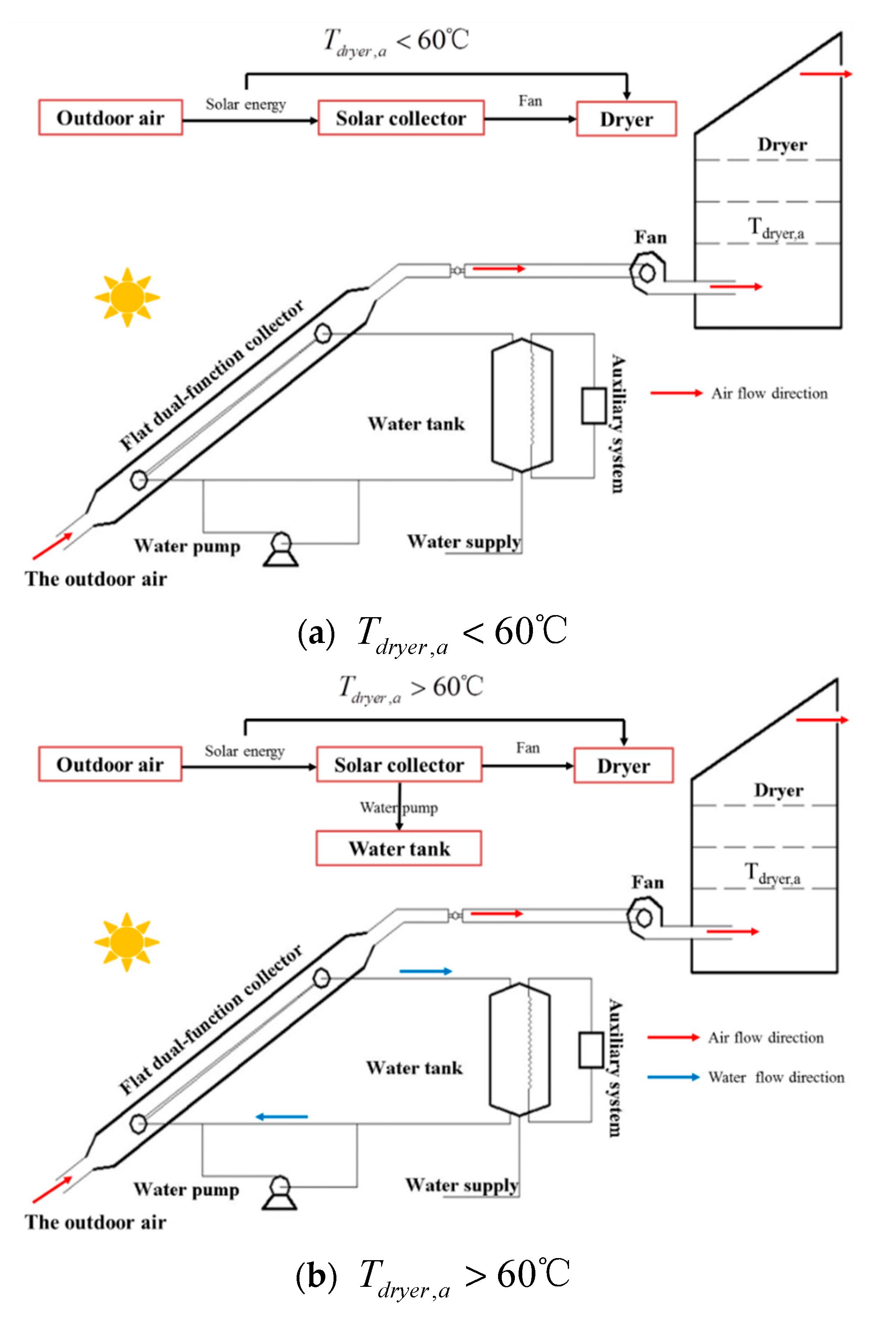 Mitsubishi Lancer Glx C12 Wiring Diagram