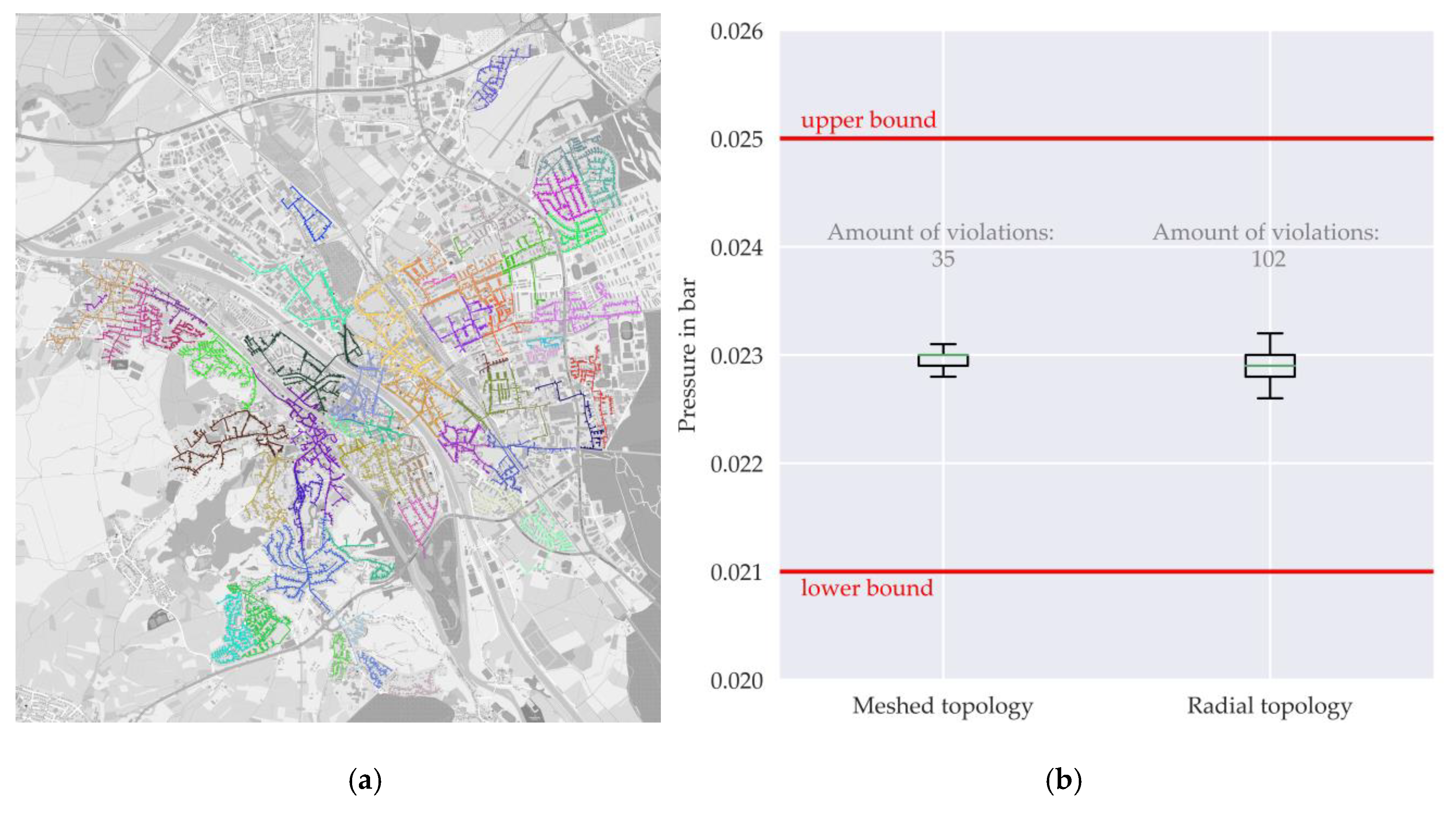 Energies Free Full Text Impact Of Natural Gas Distribution Network Structure And Operator Strategies On Grid Economy In Face Of Decreasing Demand Html
