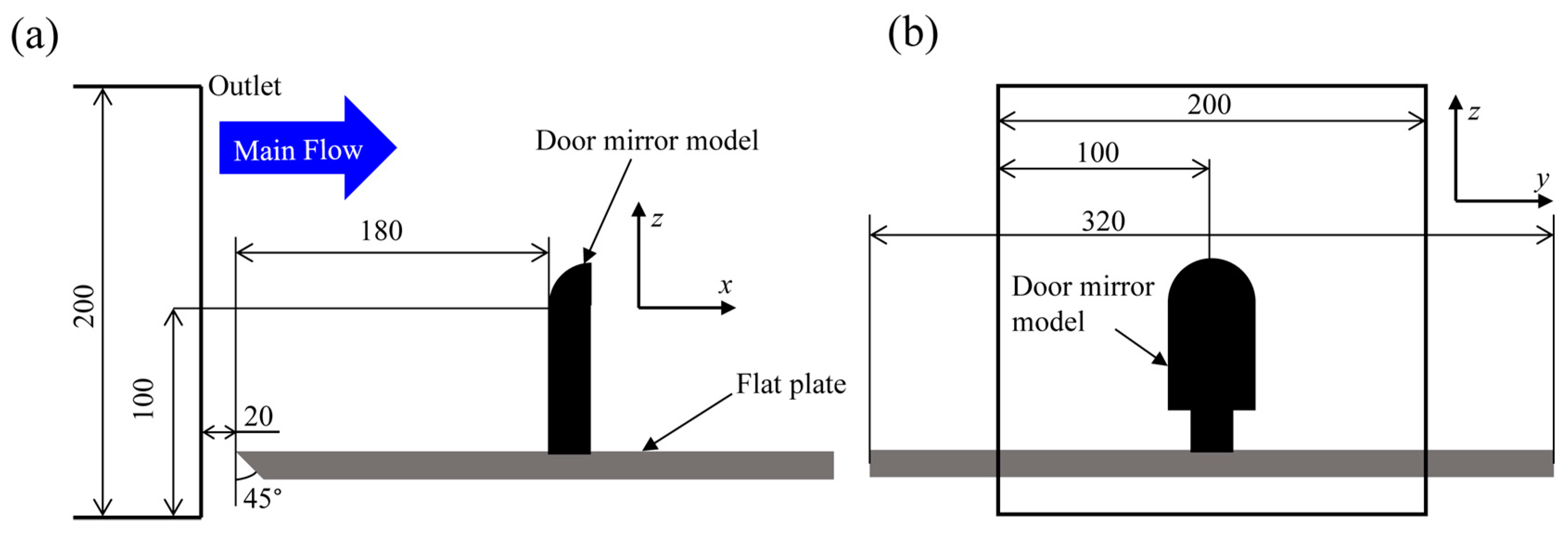 Effects Of Jet Induced By String Type