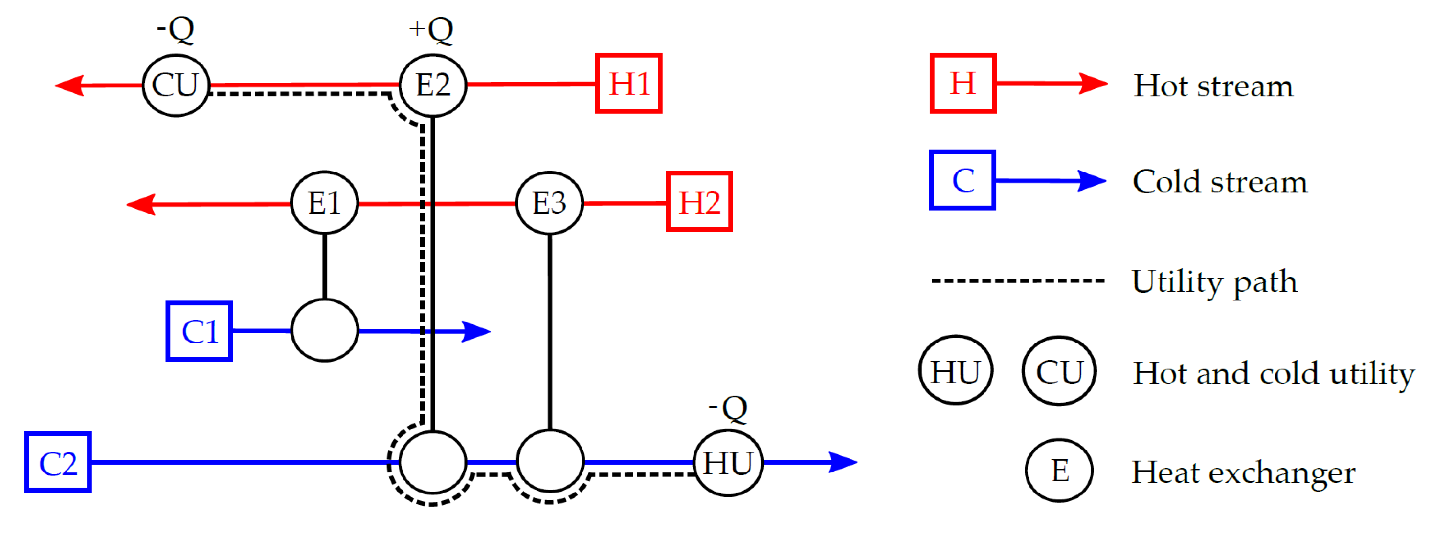 Energies Free Full Text Practical Energy Retrofit Of Heat Exchanger Network Not Containing Utility Path Html