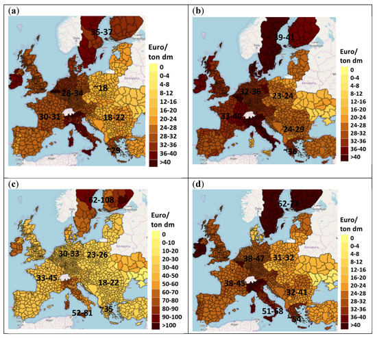 Energies Free Full Text Biomass Availability In Europe As An Alternative Fuel For Full Conversion Of Lignite Power Plants A Critical Review Html