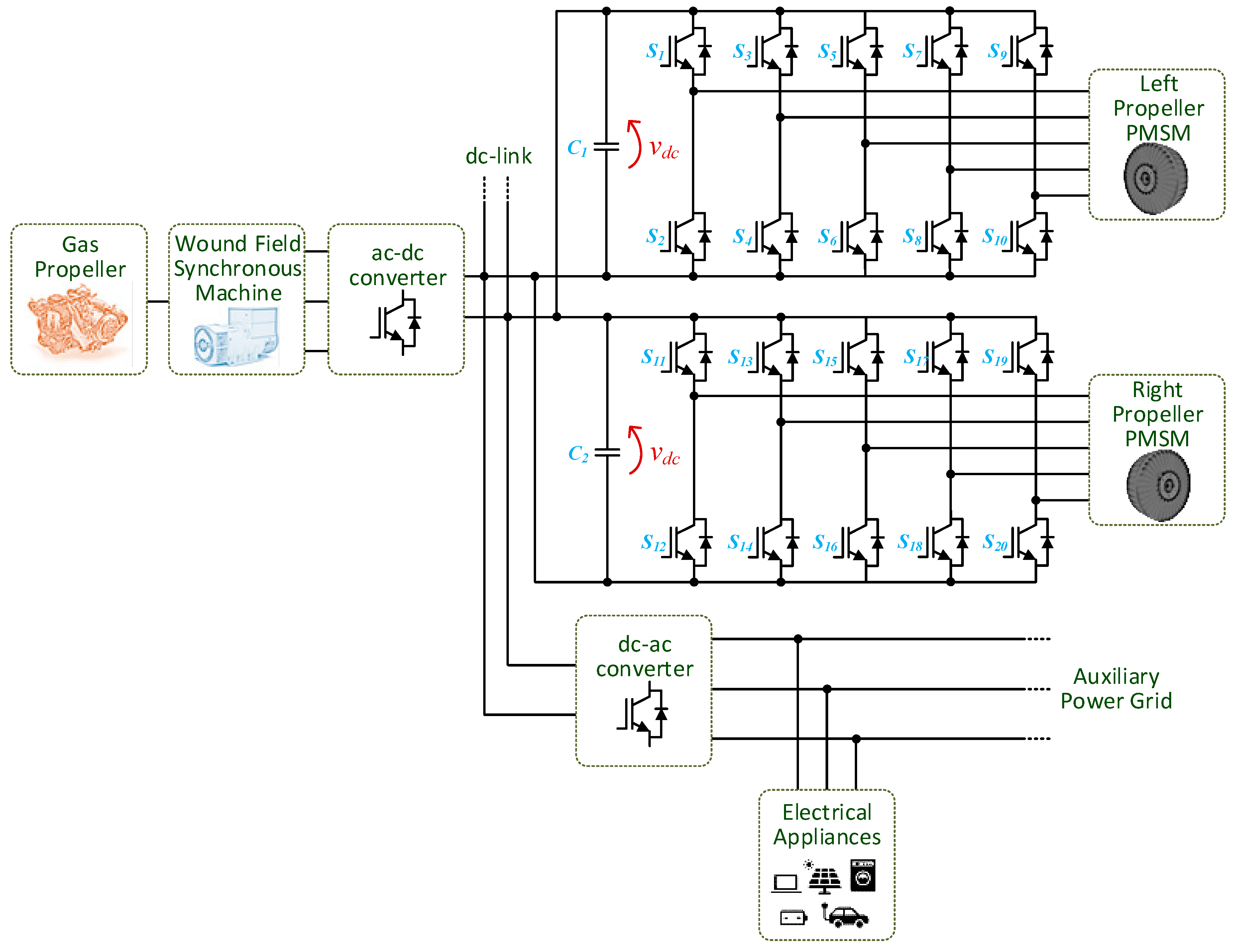 Energies Free Full Text A Review On Power Electronics Technologies For Electric Mobility Html