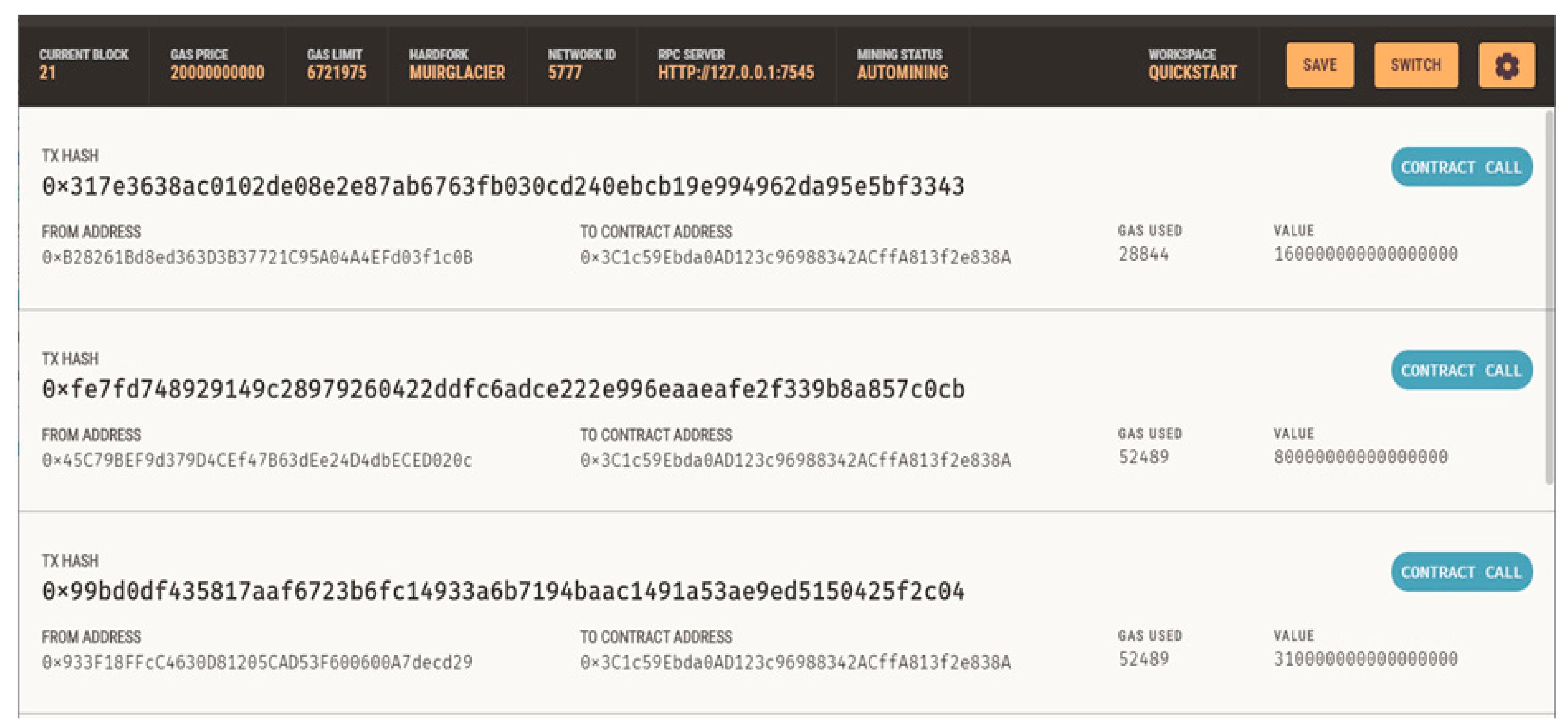 bitcoin automi budapest