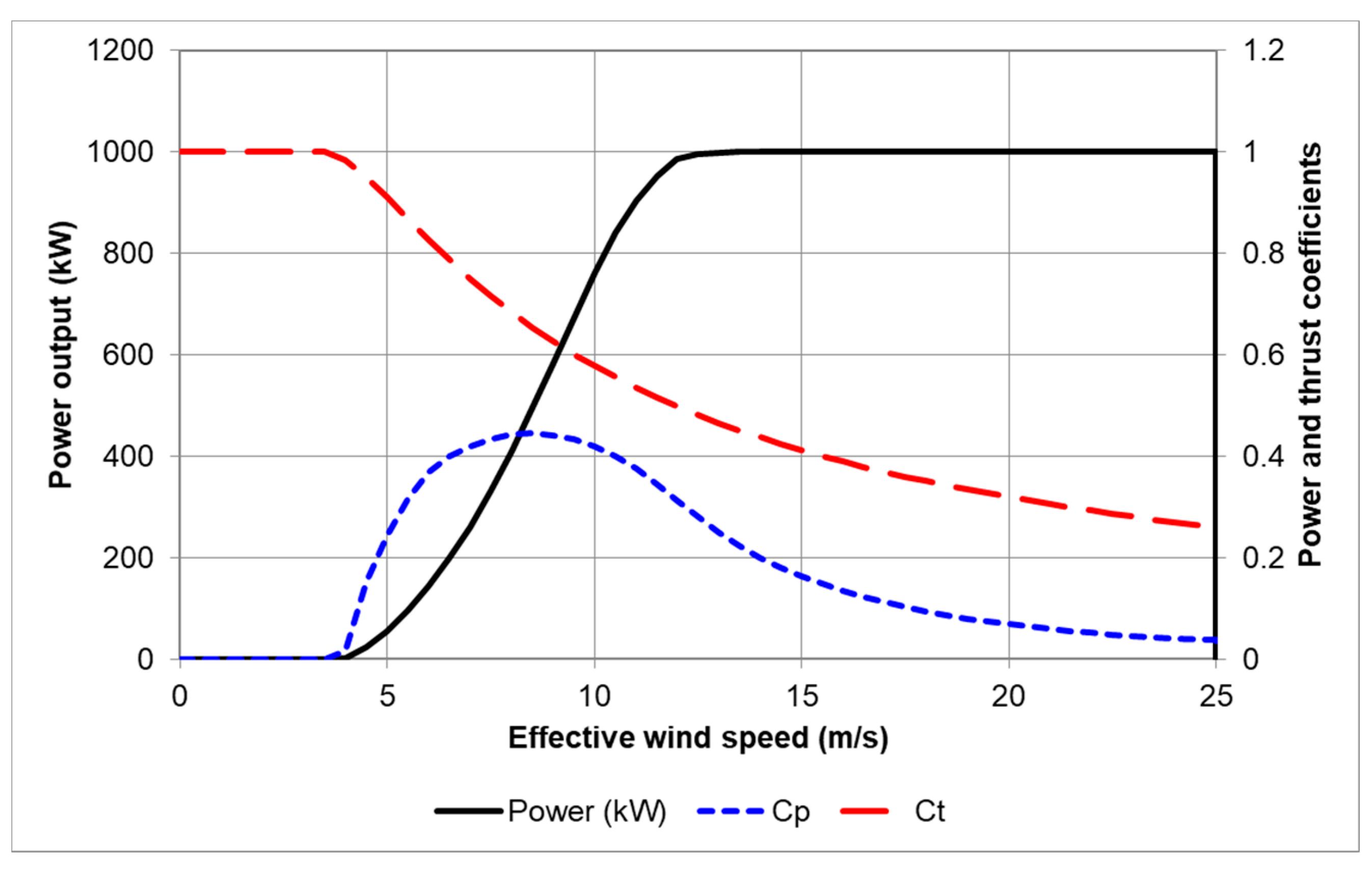 Powercurve Diagram Mitsubishi Engine   Fusebox and Wiring Diagram ...