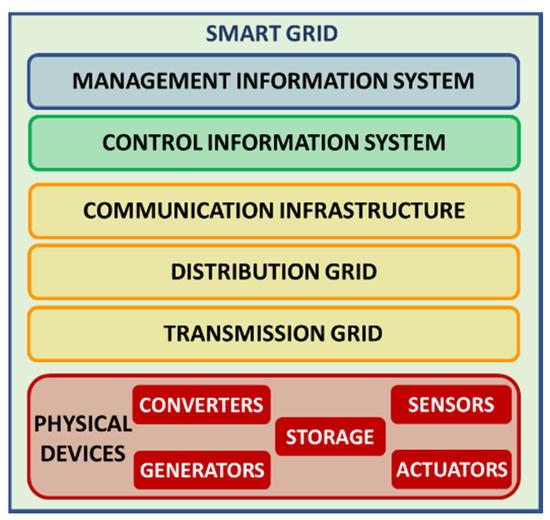 bitcoin für den intelligenten handel mit smart grid bitcoin-futures-handel auf tradingview
