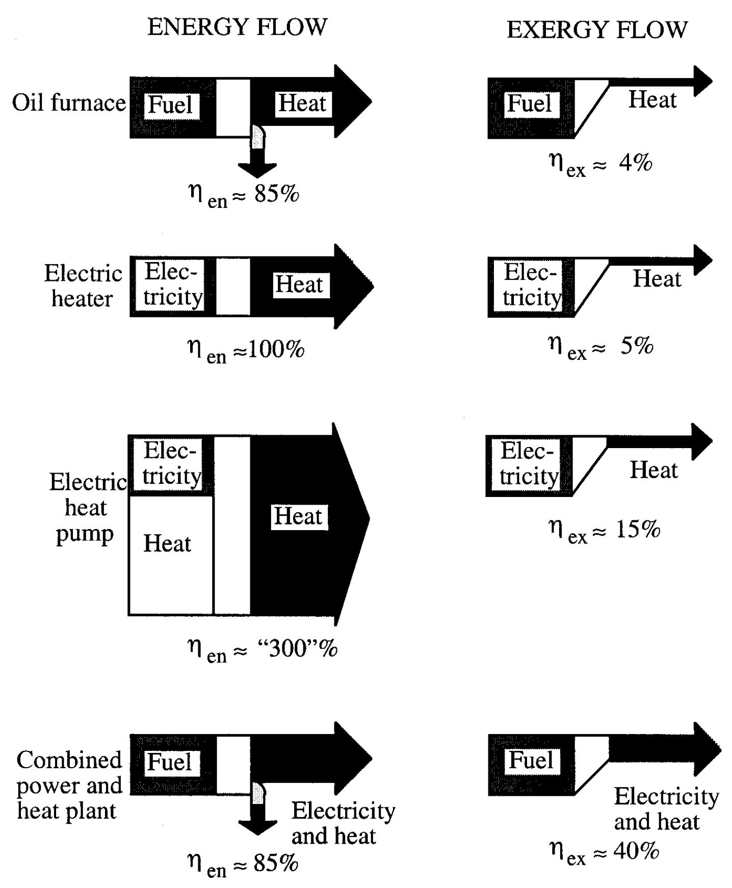 Diagram Also Shows The Energy Balance Of A House Found It On An