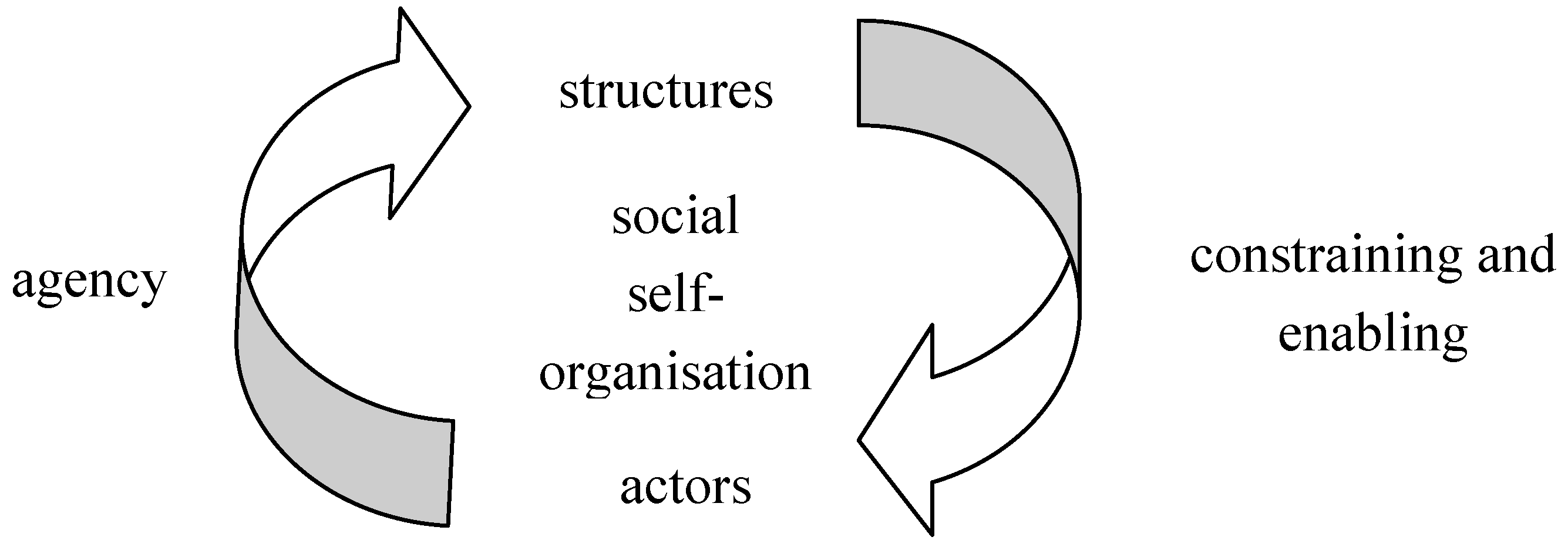 Entropy Free Full Text The Role Of The Individual In The Social